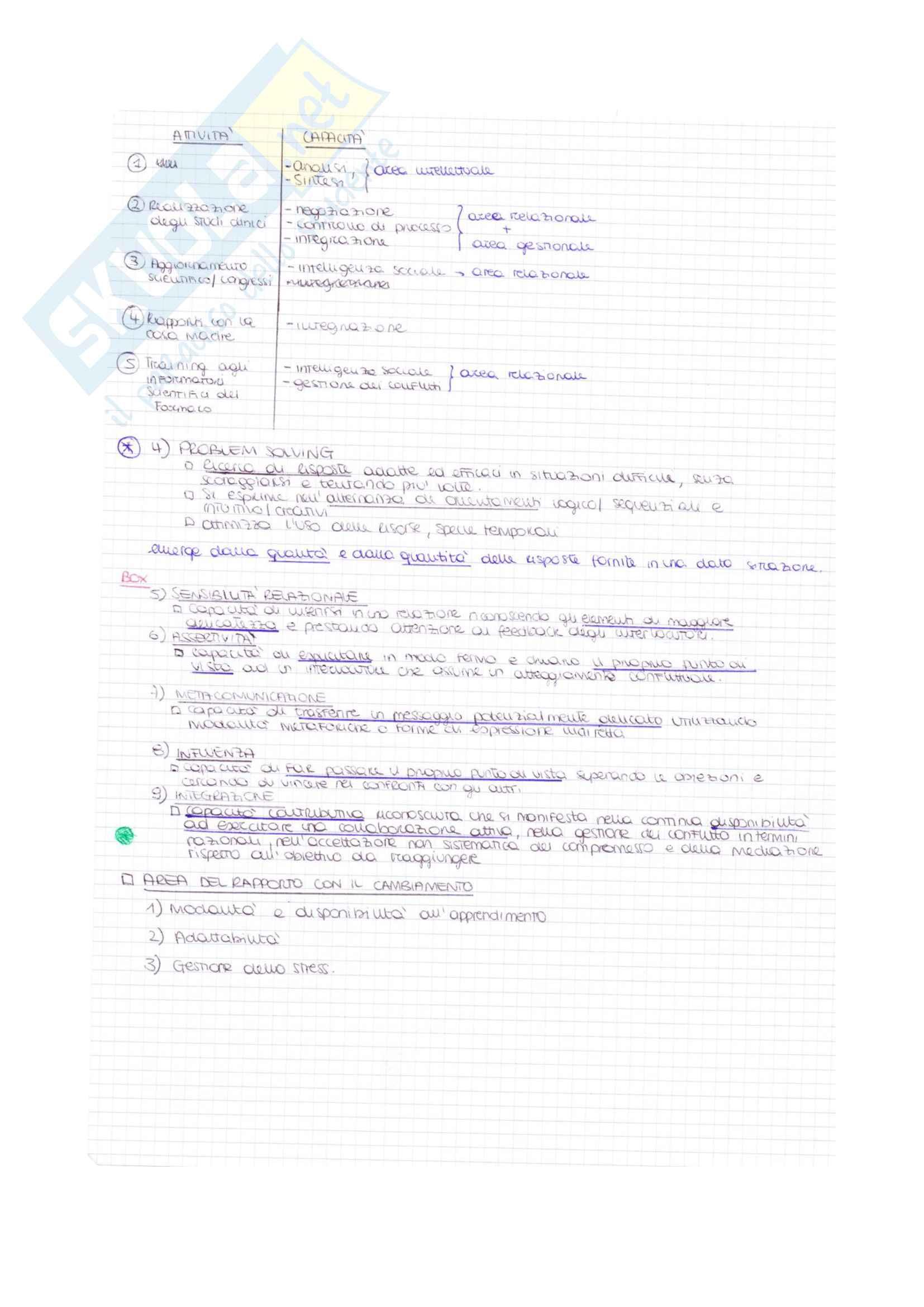 Appunti di Organizzazione e gestione delle risorse umane Pag. 16