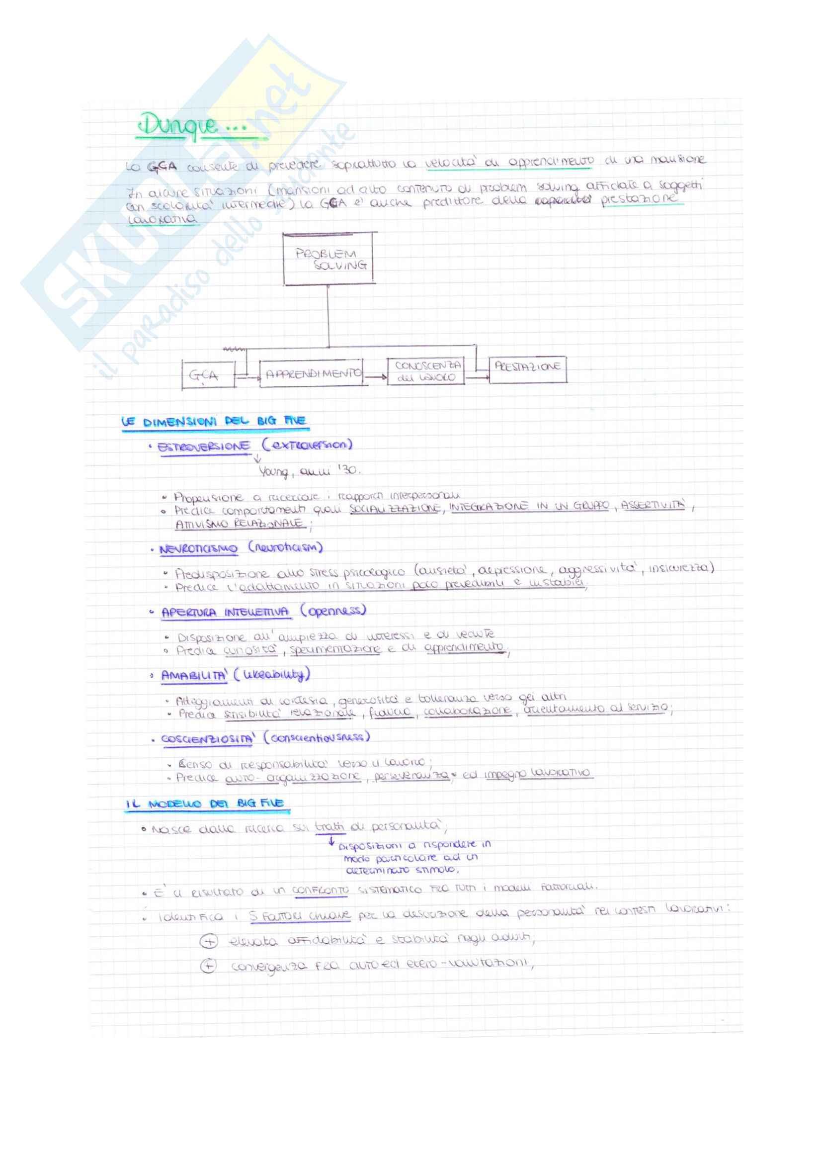Appunti di Organizzazione e gestione delle risorse umane Pag. 21