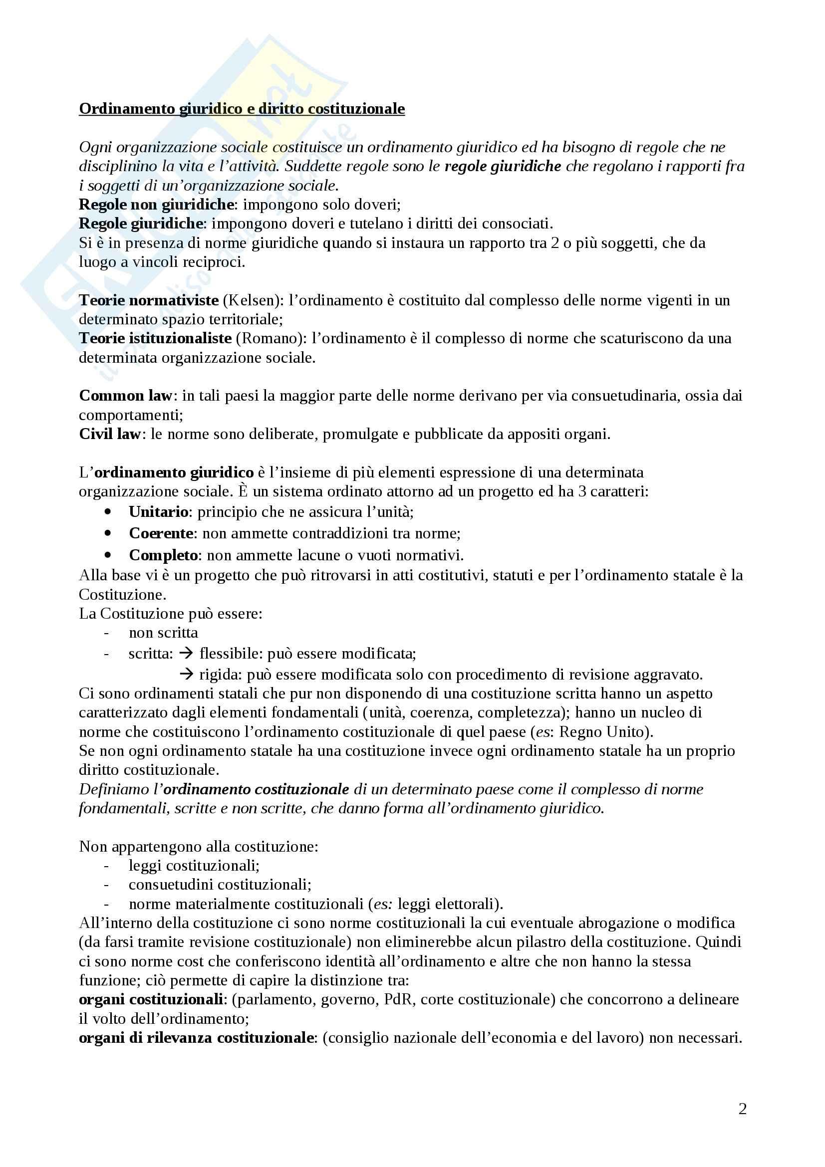Diritto pubblico - Appunti Pag. 2