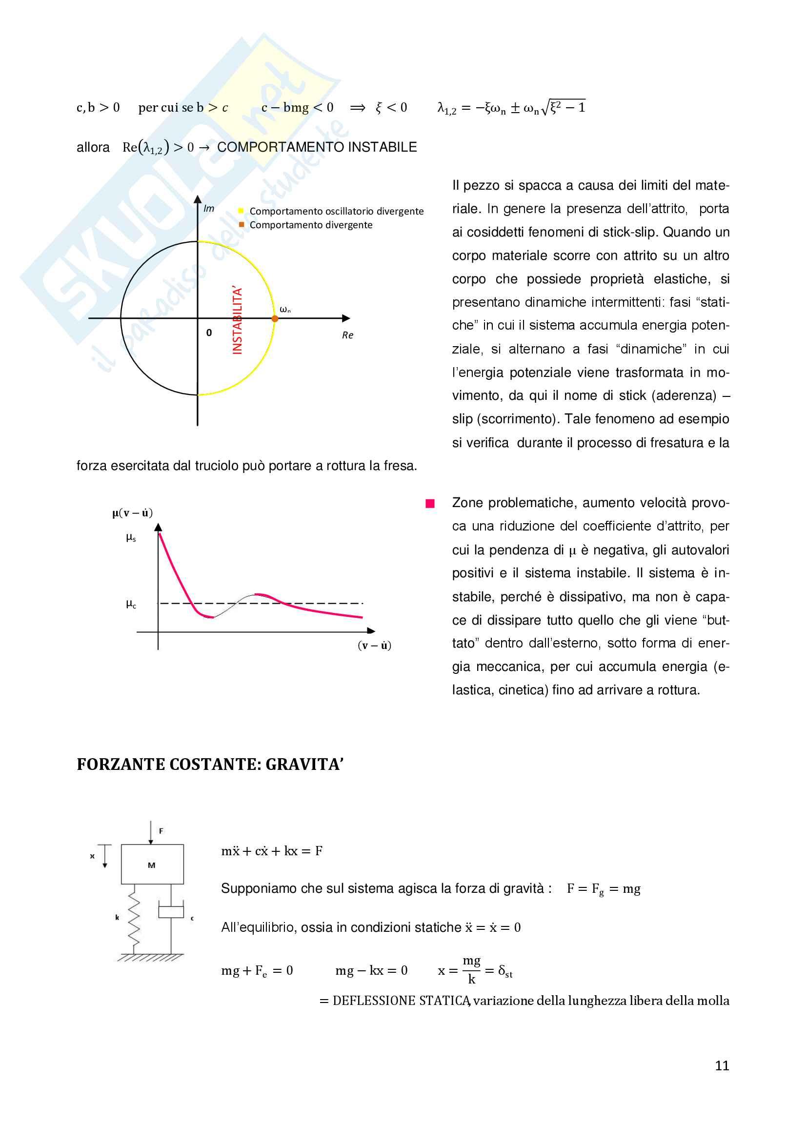 Appunti di Meccanica delle vibrazioni Pag. 11