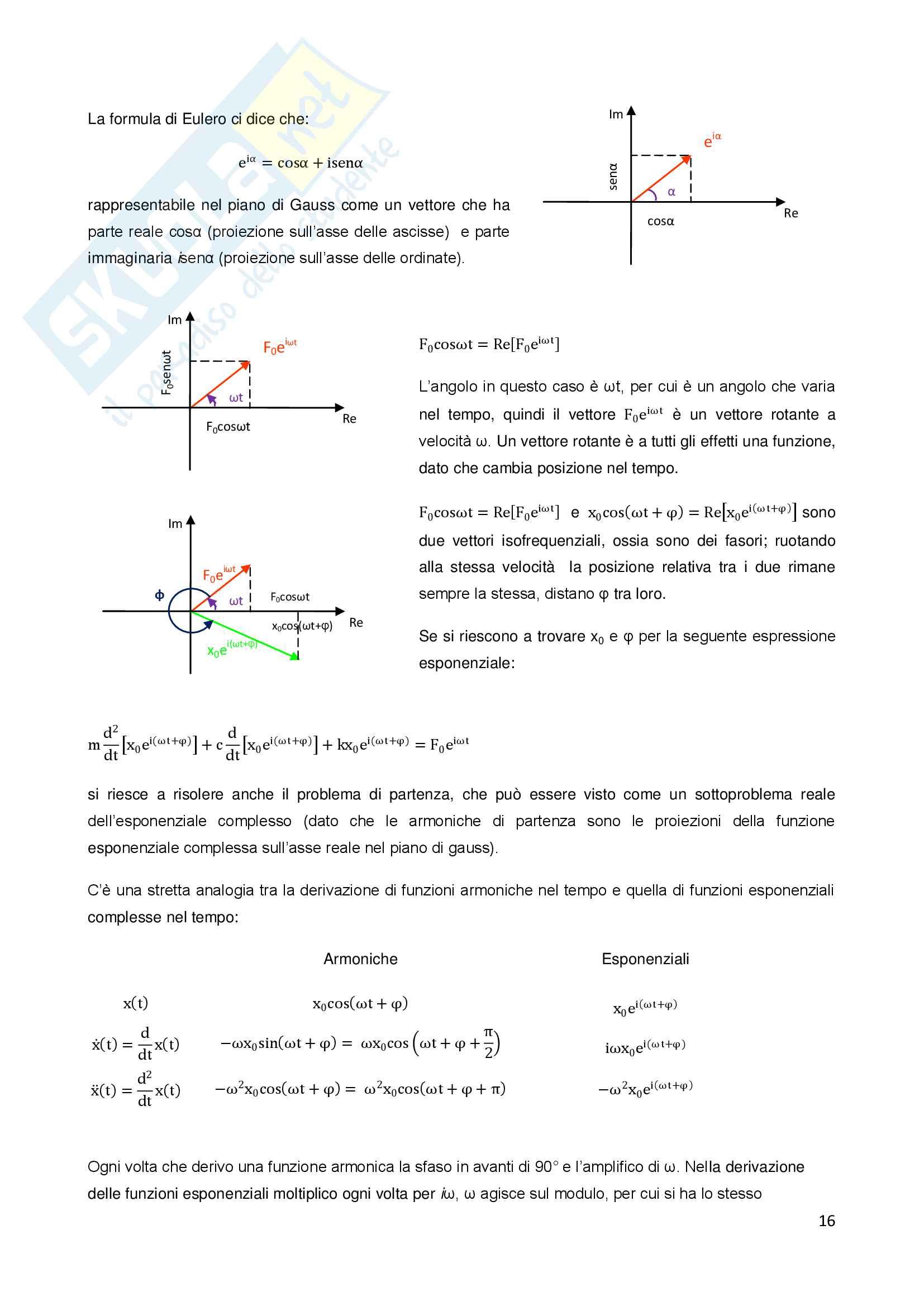 Appunti di Meccanica delle vibrazioni Pag. 16