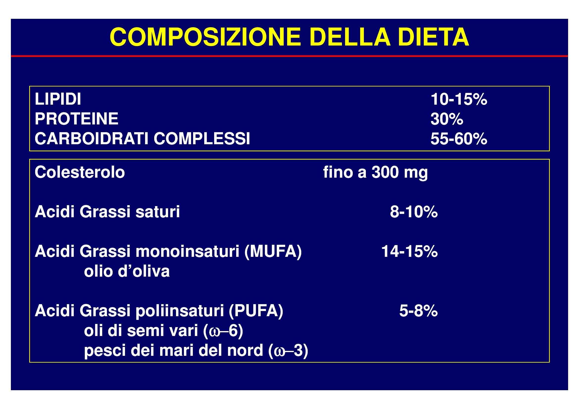 Nutrizione clinica - la composizione della dieta