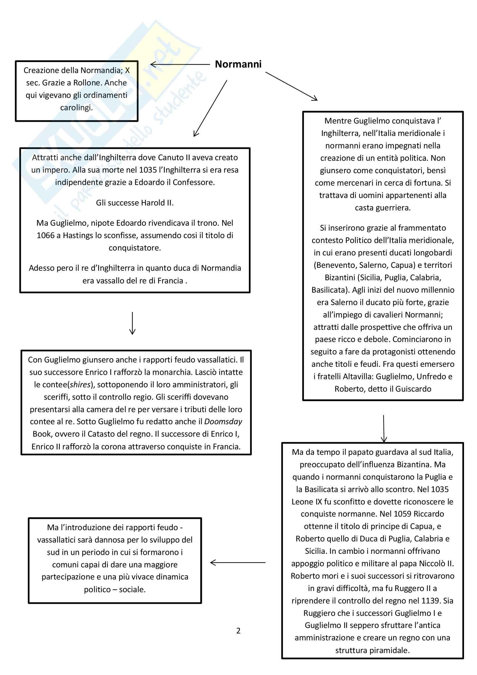 Riassunto esame Storia medievale, prof. Ronzani, libro consigliato Medioevo. I caratteri originali di un età di transizione Vitolo
