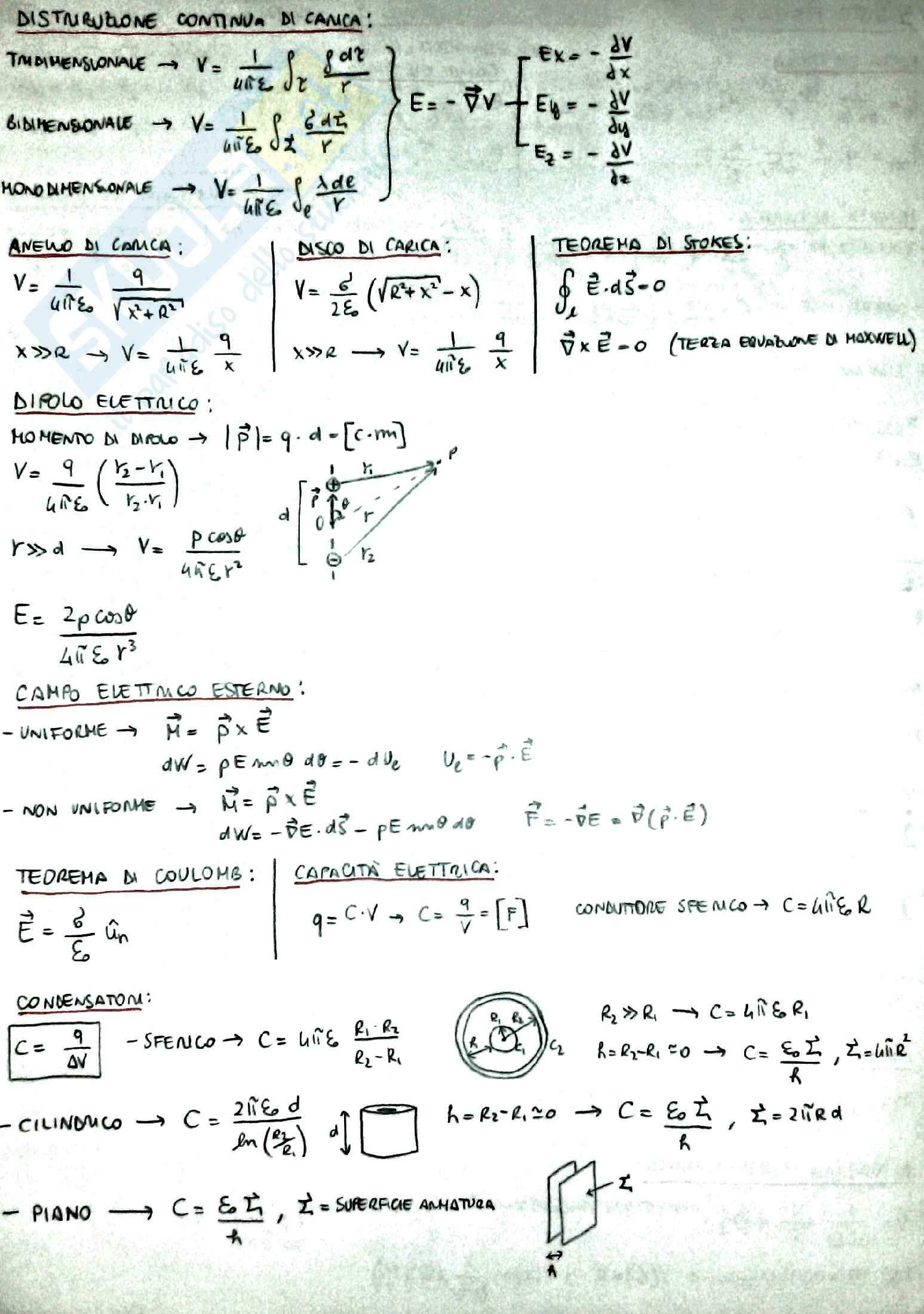 Formulario Fisica 2, prof. Mengucci Pag. 2