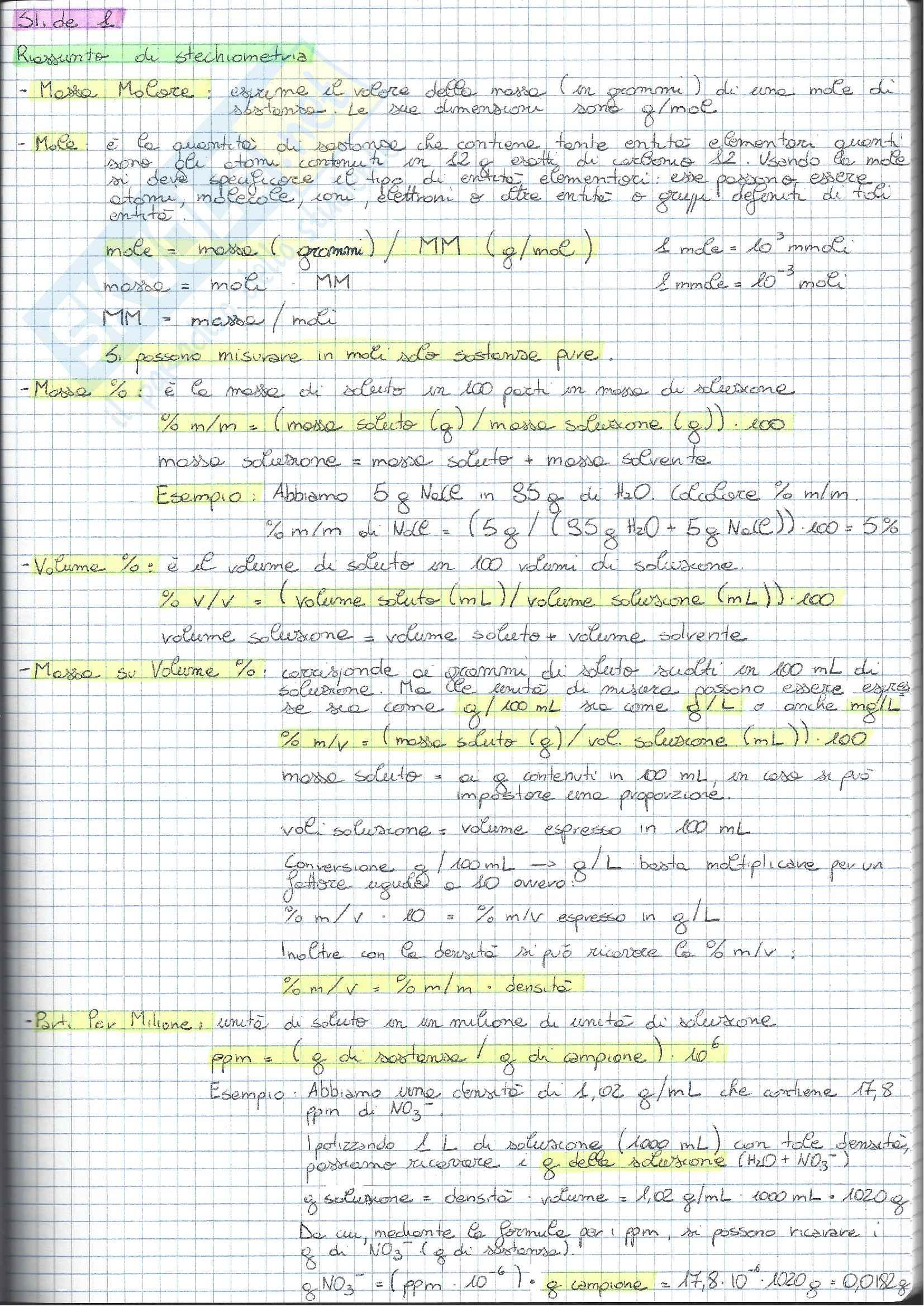 01 e 08 - Analisi Chimico Tossicologica 1 - Esercizi