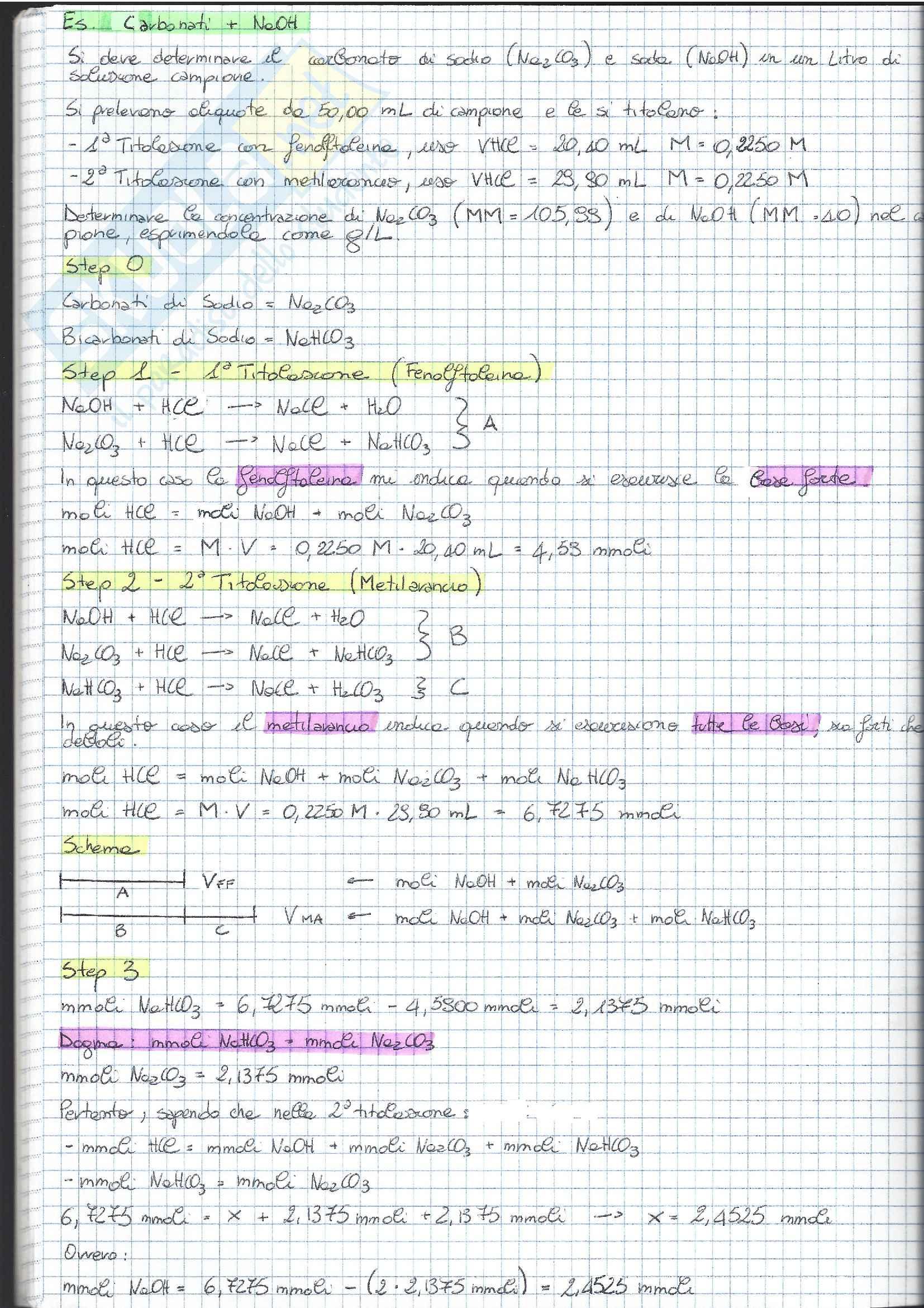 01 e 08 - Analisi Chimico Tossicologica 1 - Esercizi Pag. 31