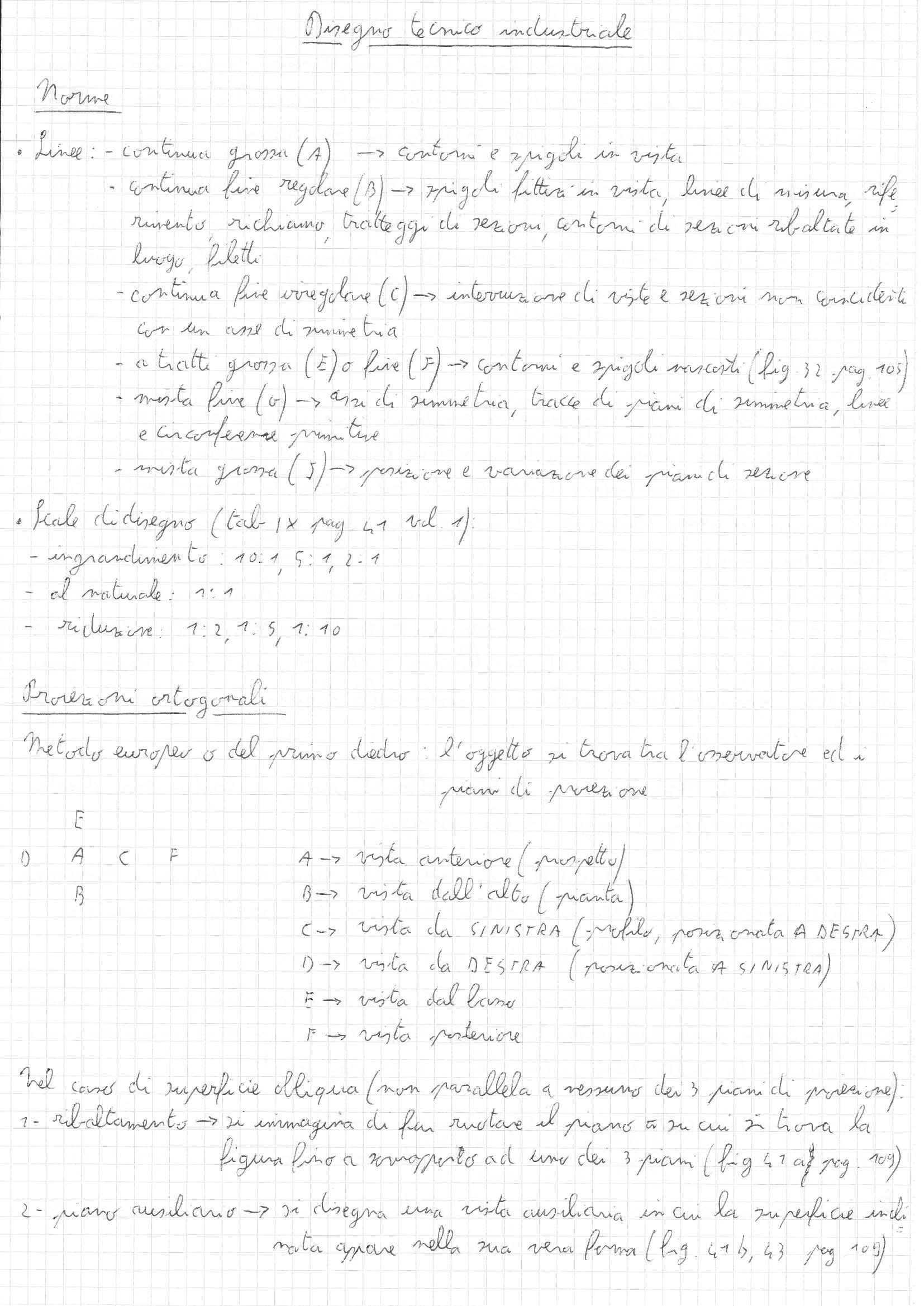 Disegno tecnico industriale - Appunti
