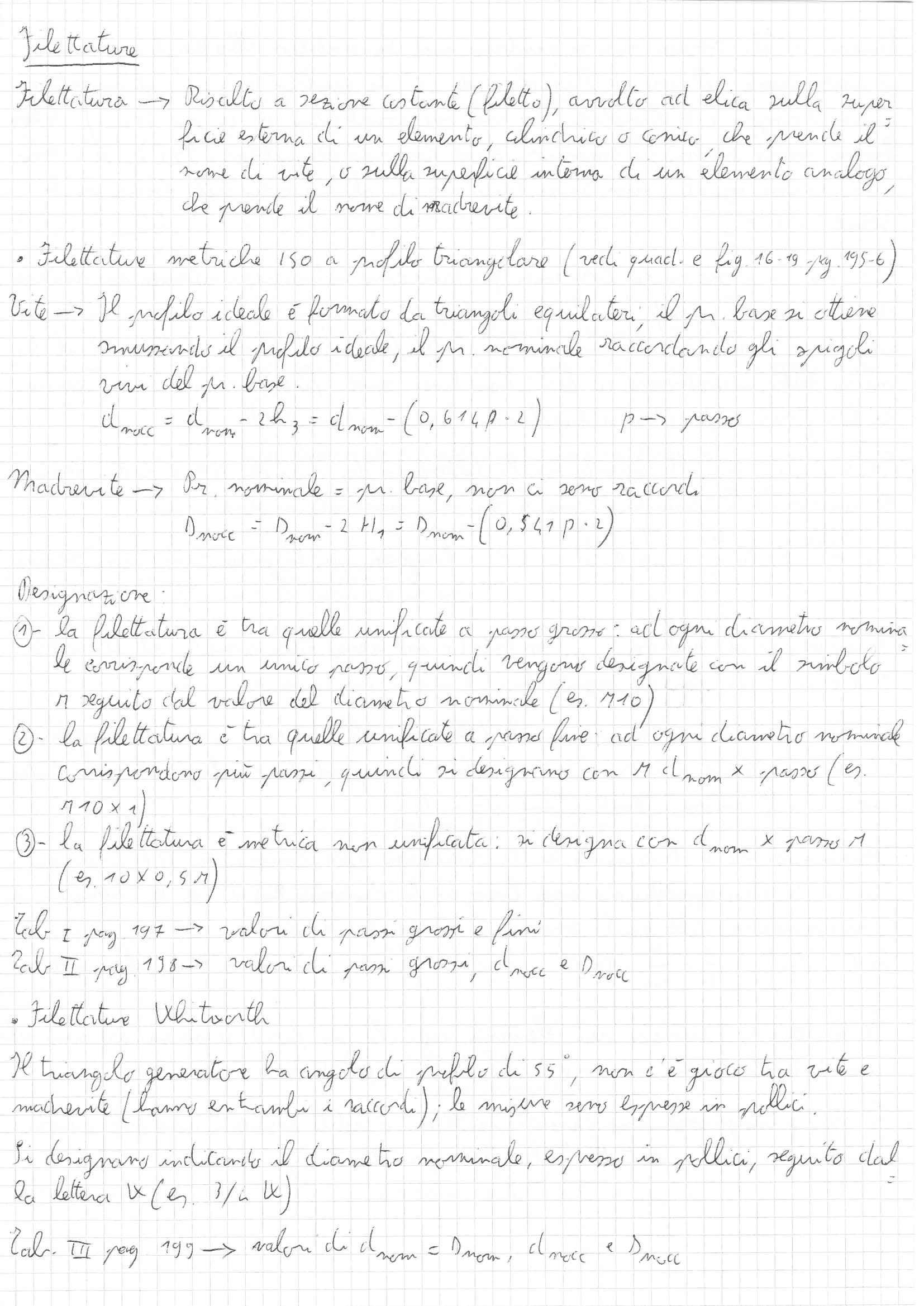Disegno tecnico industriale - Appunti Pag. 6