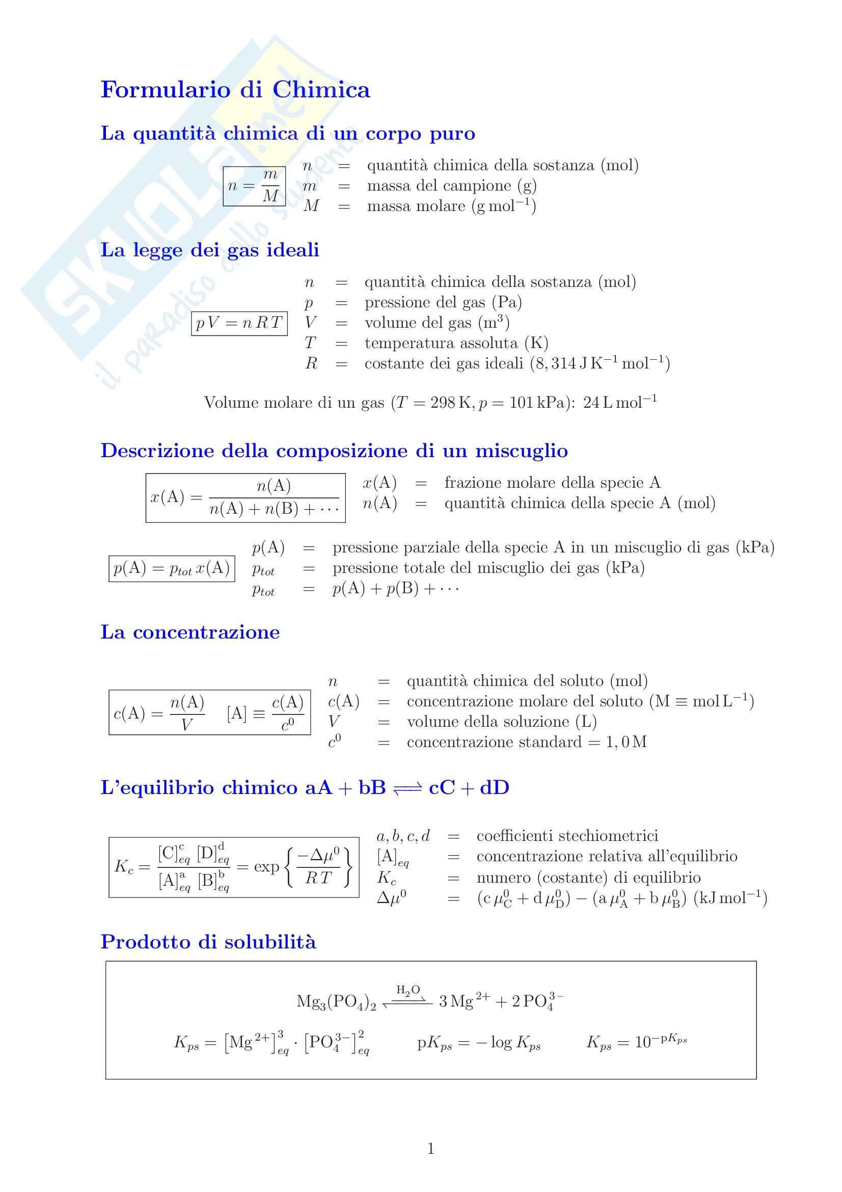 Chimica - formulario