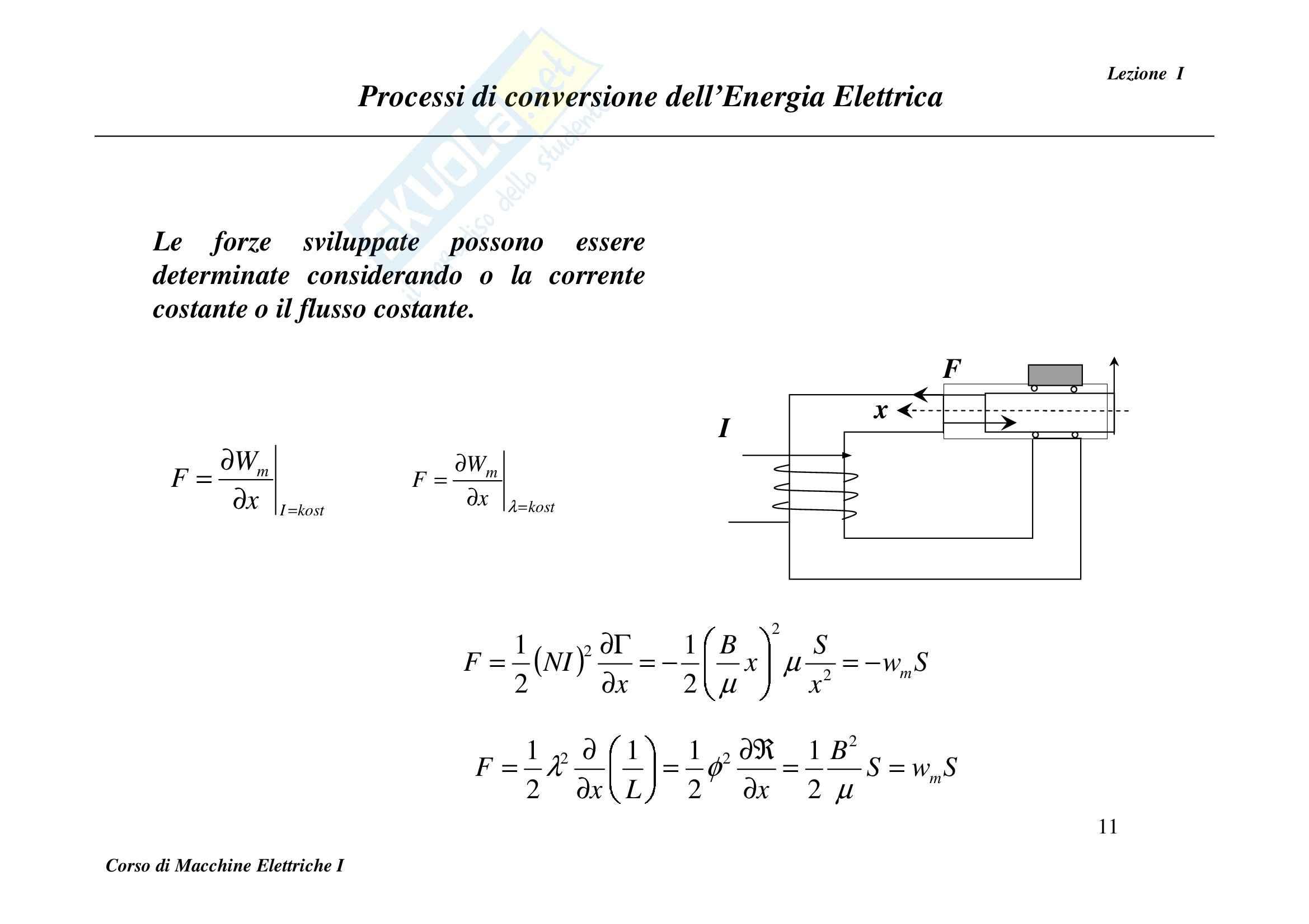 Macchine elettriche, Damiano Pag. 11
