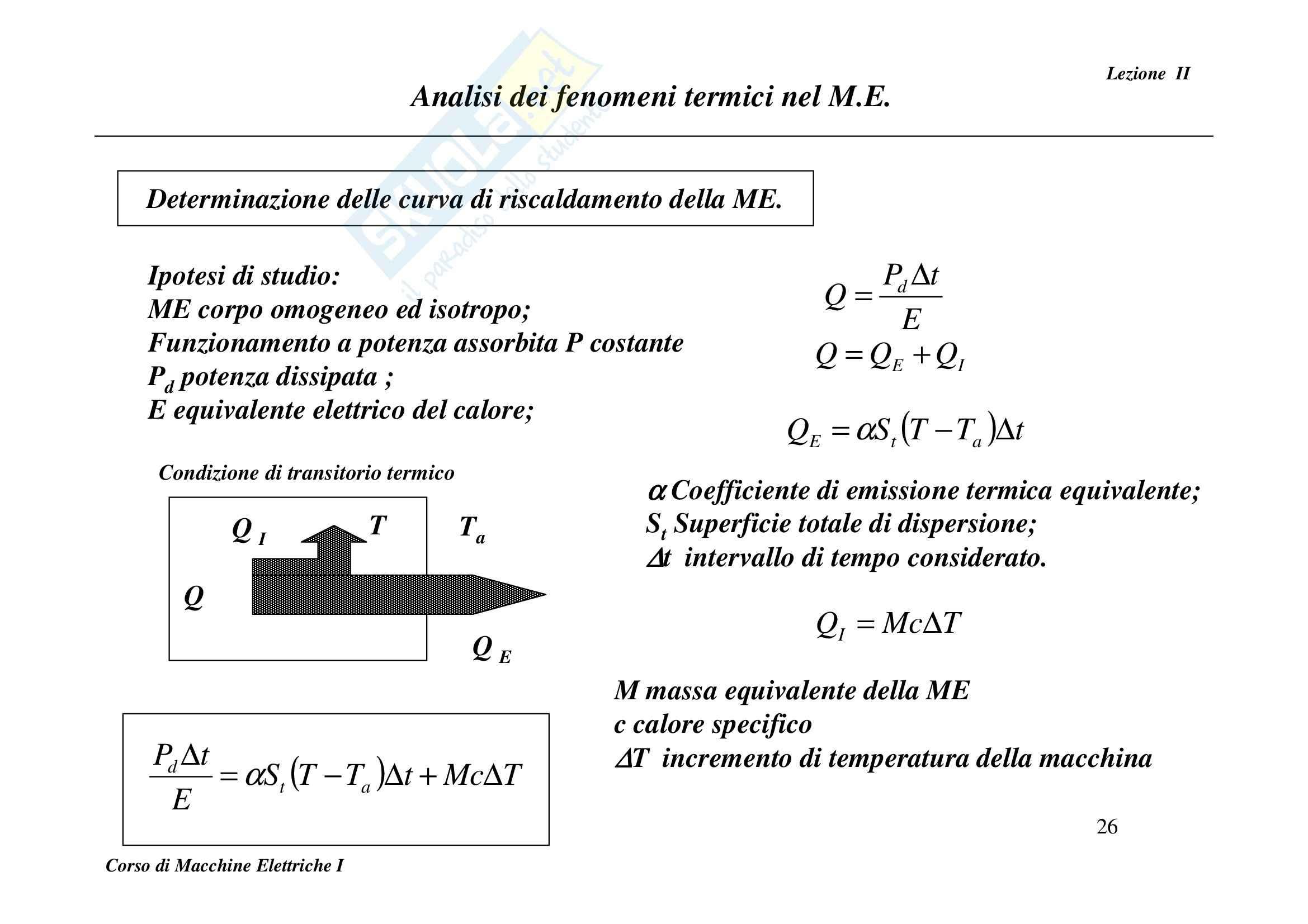 Macchine elettriche, Damiano Pag. 26