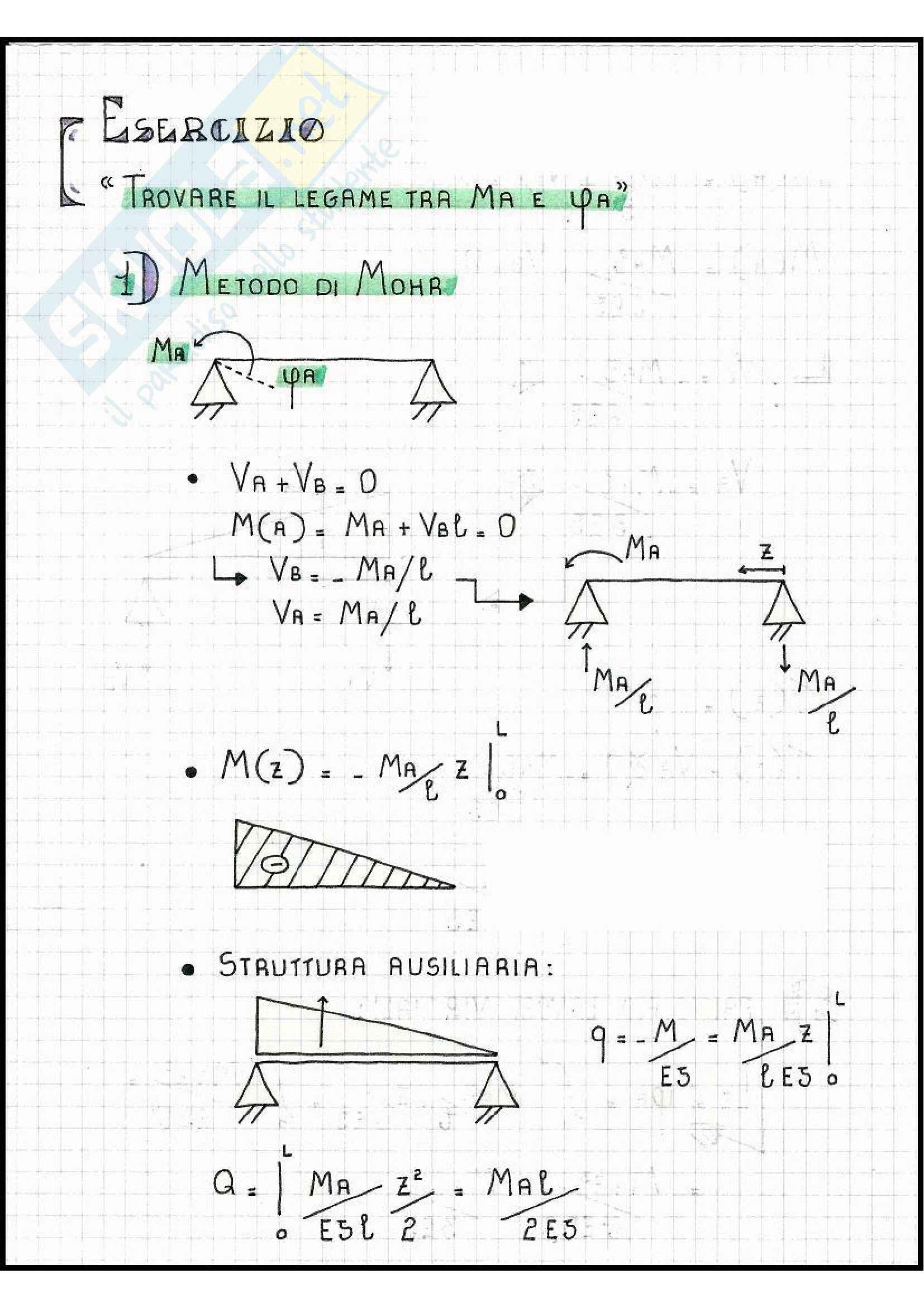 Tecnica delle Costruzioni - Introduzione alla teoria delle strutture e al metodo dell'equilibrio Pag. 6