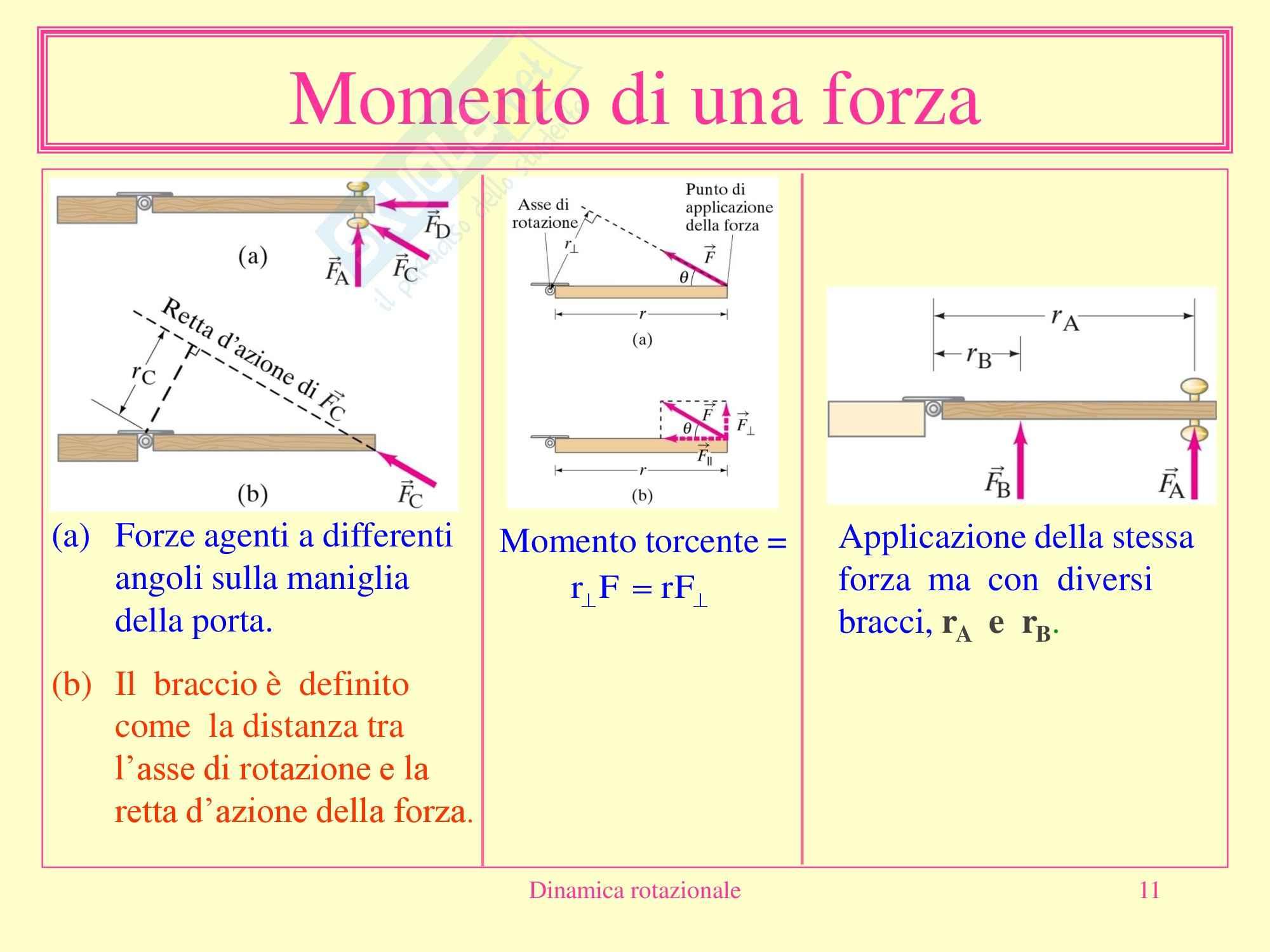 Fisica medica - dinamica rotazionale Pag. 11