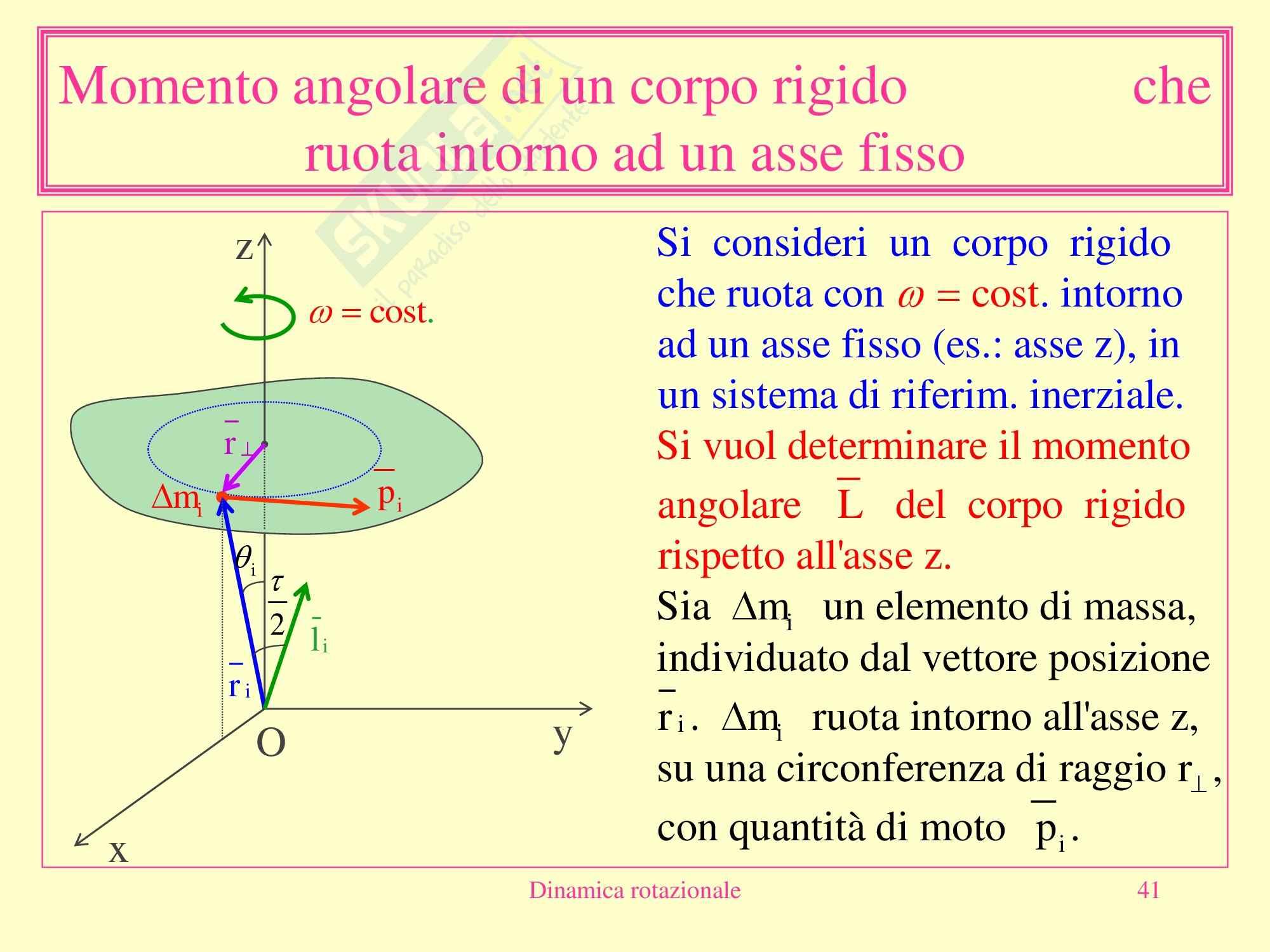 Fisica medica - dinamica rotazionale Pag. 41