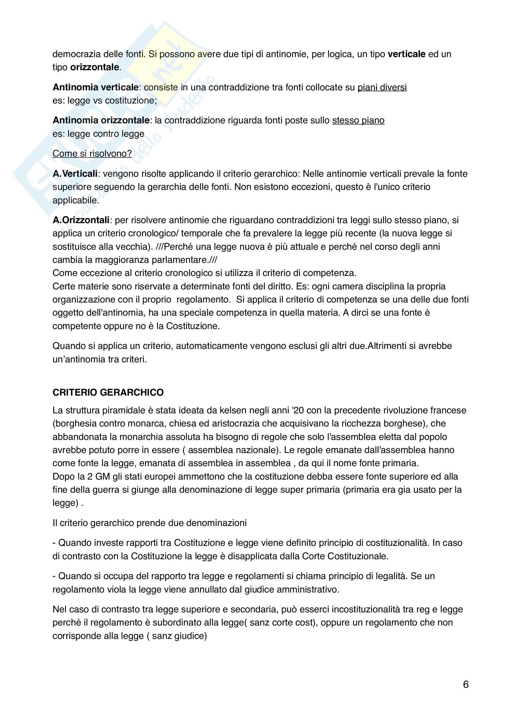 Diritto pubblico Pag. 6