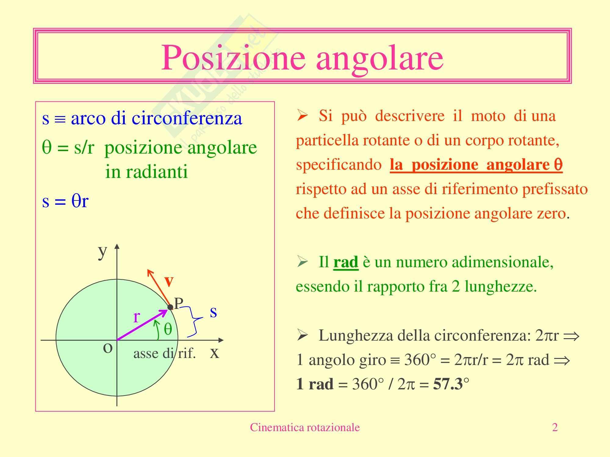 Fisica Medica - Cinematica Rotazionale Pag. 2