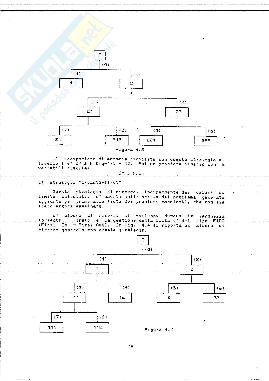 Ricerca Operativa – Programmazione discreta Pag. 21