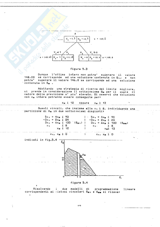 Ricerca Operativa – Programmazione discreta Pag. 31
