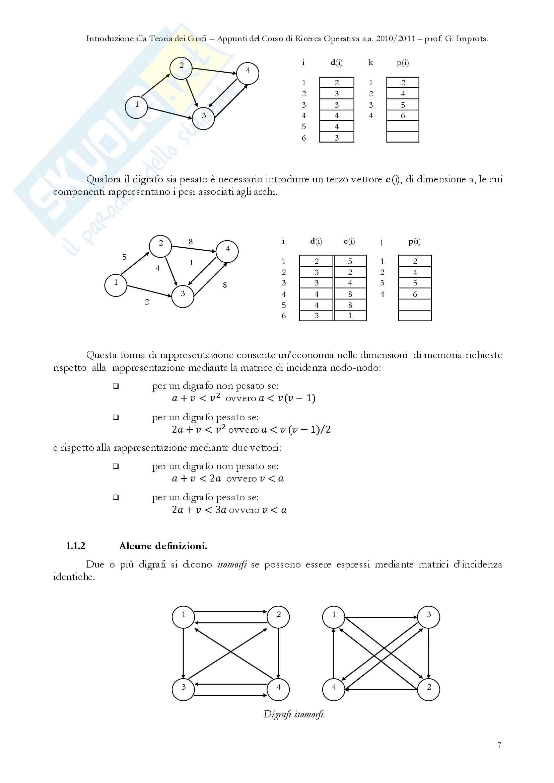 Ricerca Operativa – Programmazione discreta Pag. 76