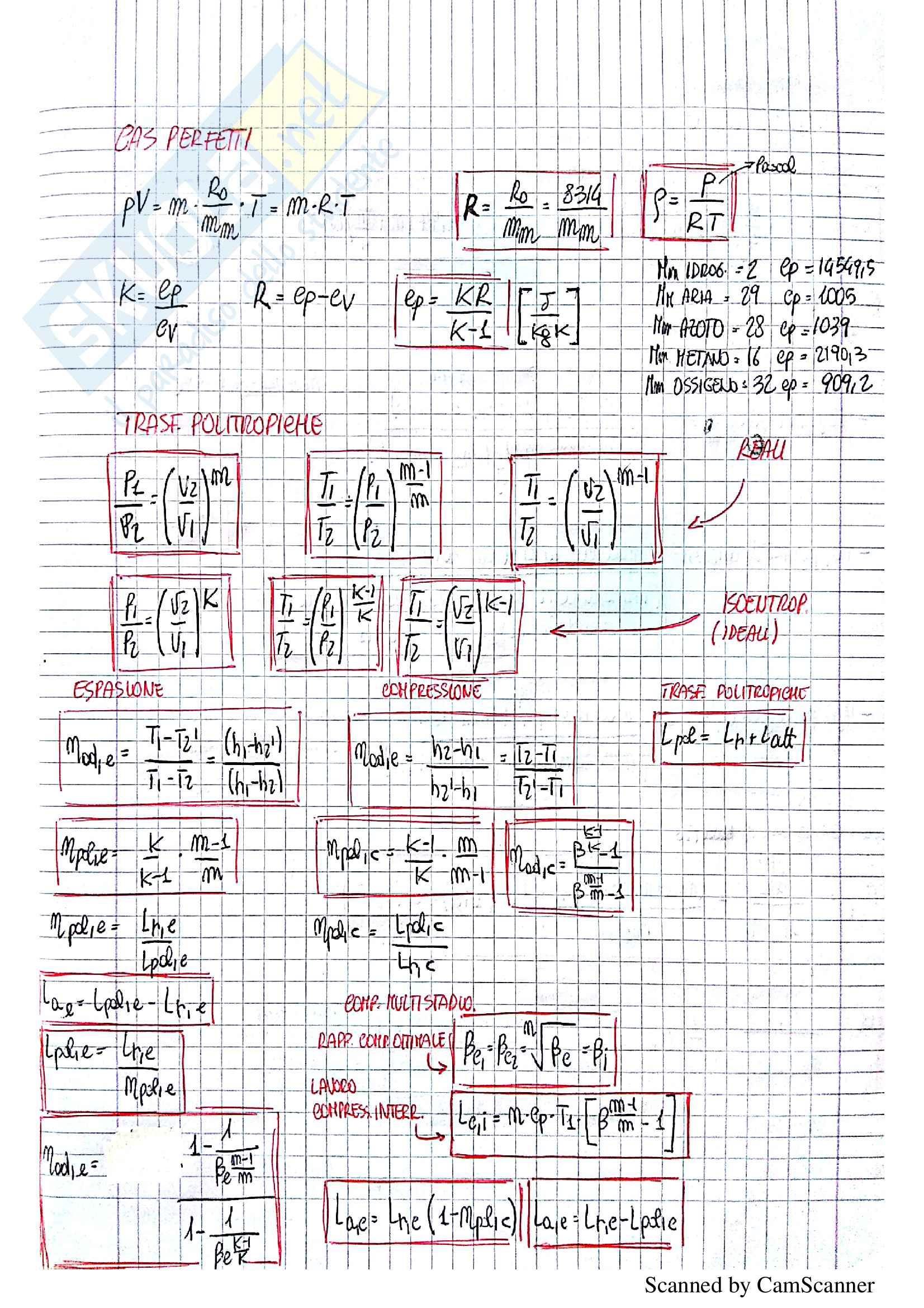 Formulario Macchine e Sistemi Energetici