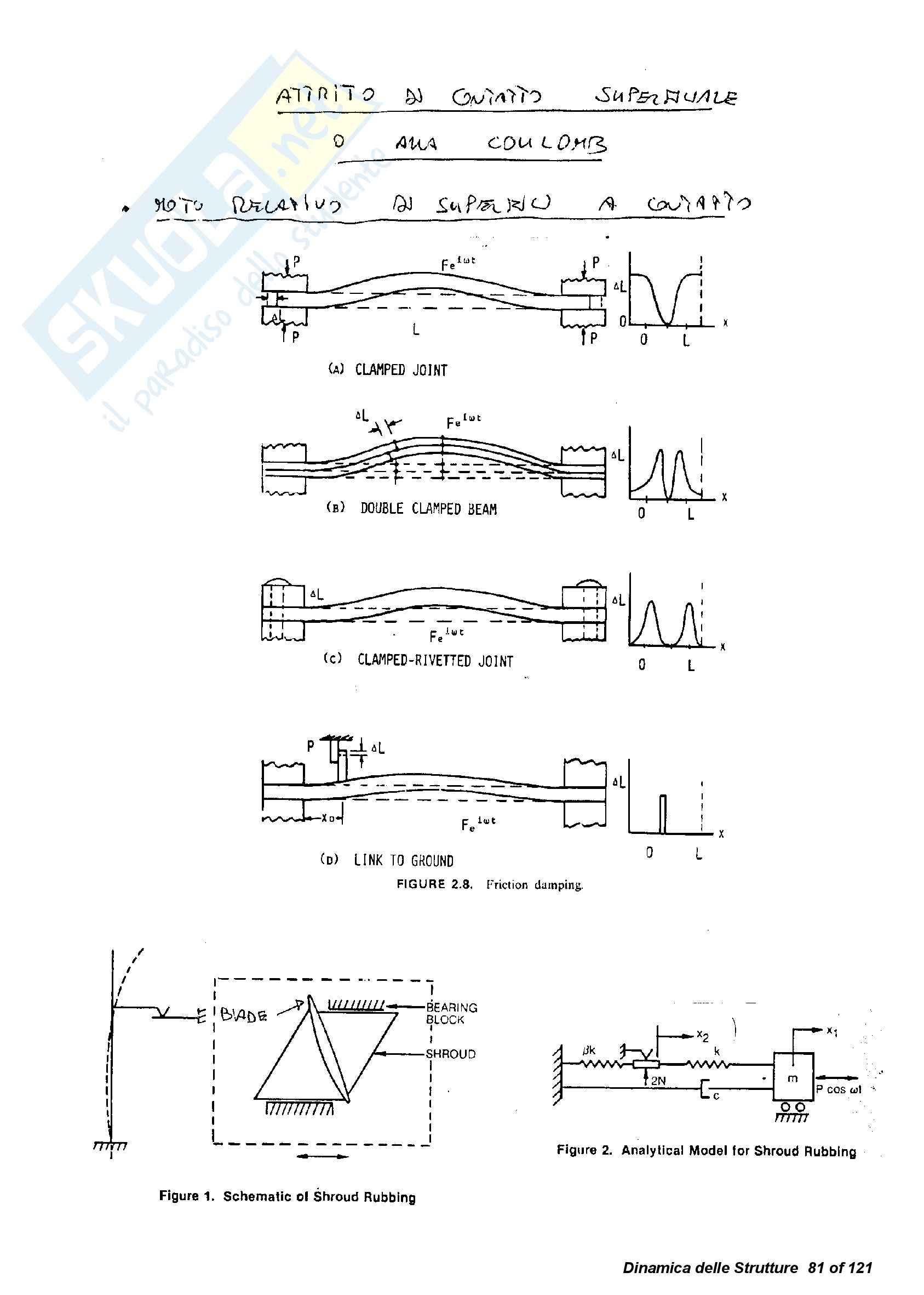 Costruzioni aeronautiche - dinamica delle strutture aeronautiche Pag. 81