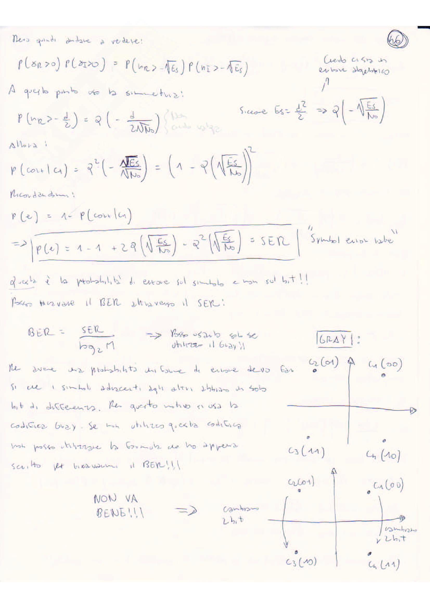 Appunti di Comunicazioni Elettriche Pag. 46