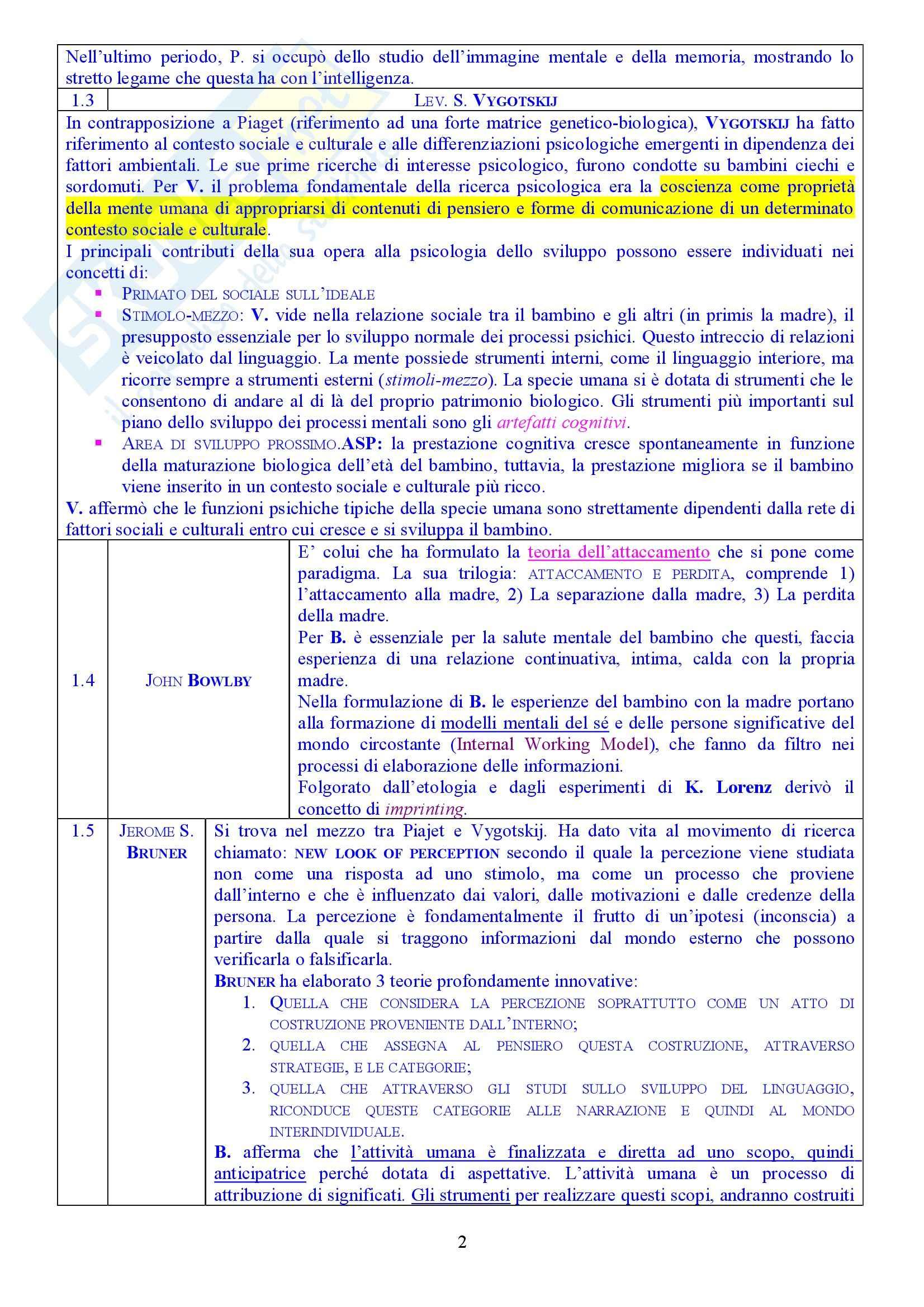Psicologia dello sviluppo Pag. 2