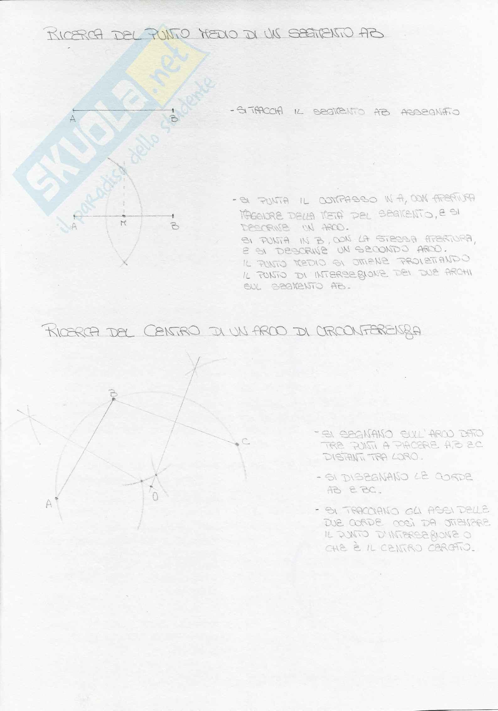 Appunti di Geometria Descrittiva