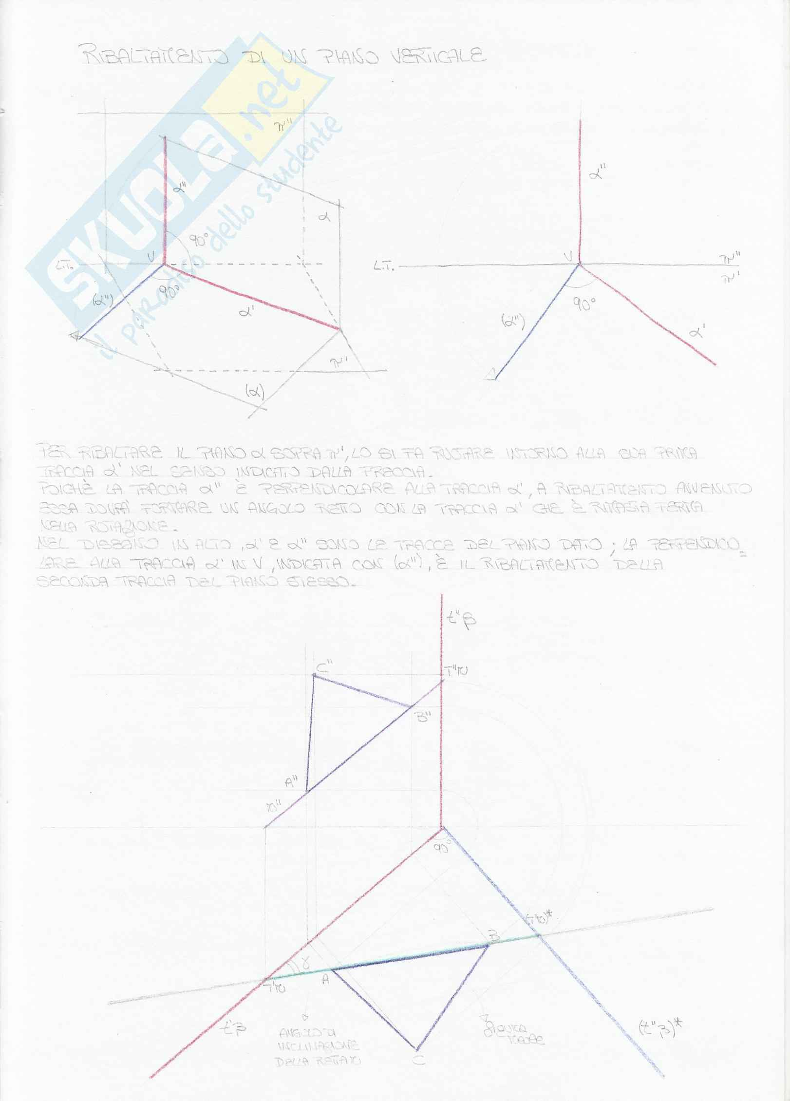 Appunti di Geometria Descrittiva Pag. 21