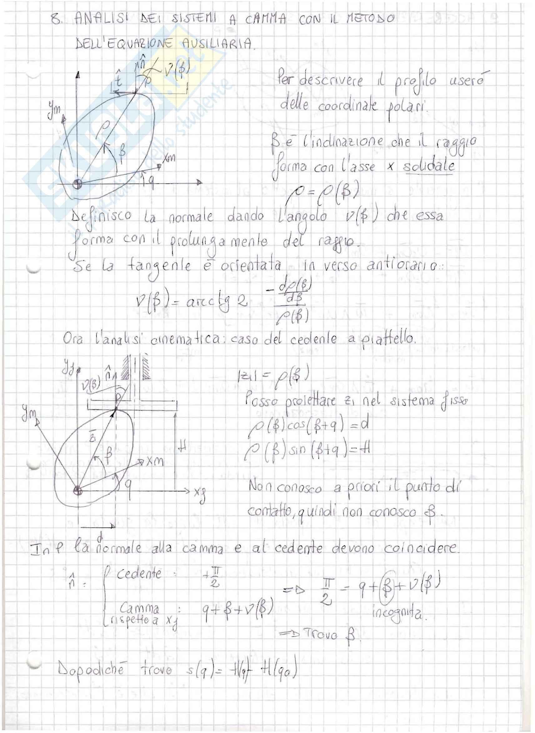 Domande con risposte, Meccanica applicata alle macchine Pag. 11