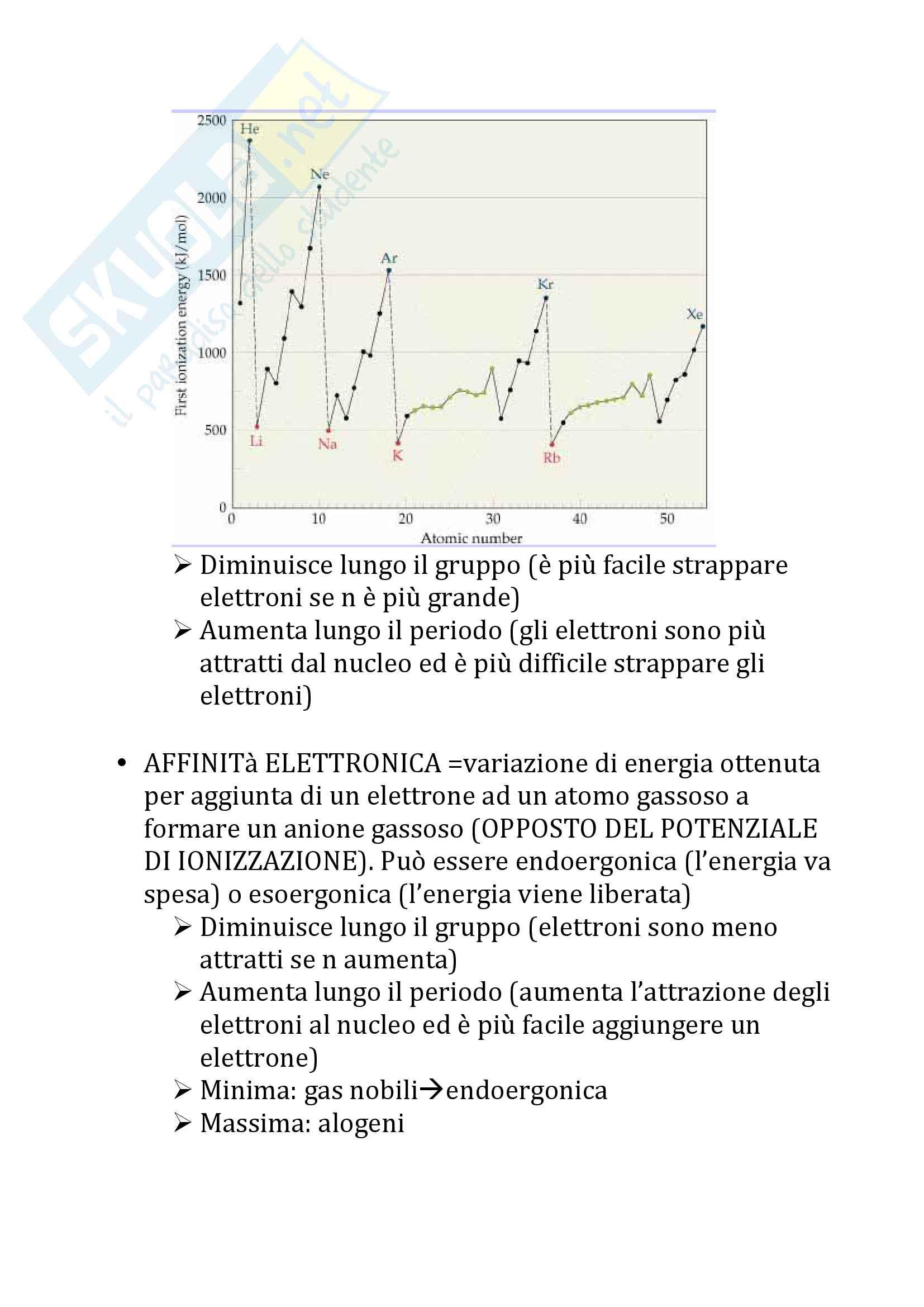 Chimica Inorganica e della materia vivente (parte 2) Pag. 2