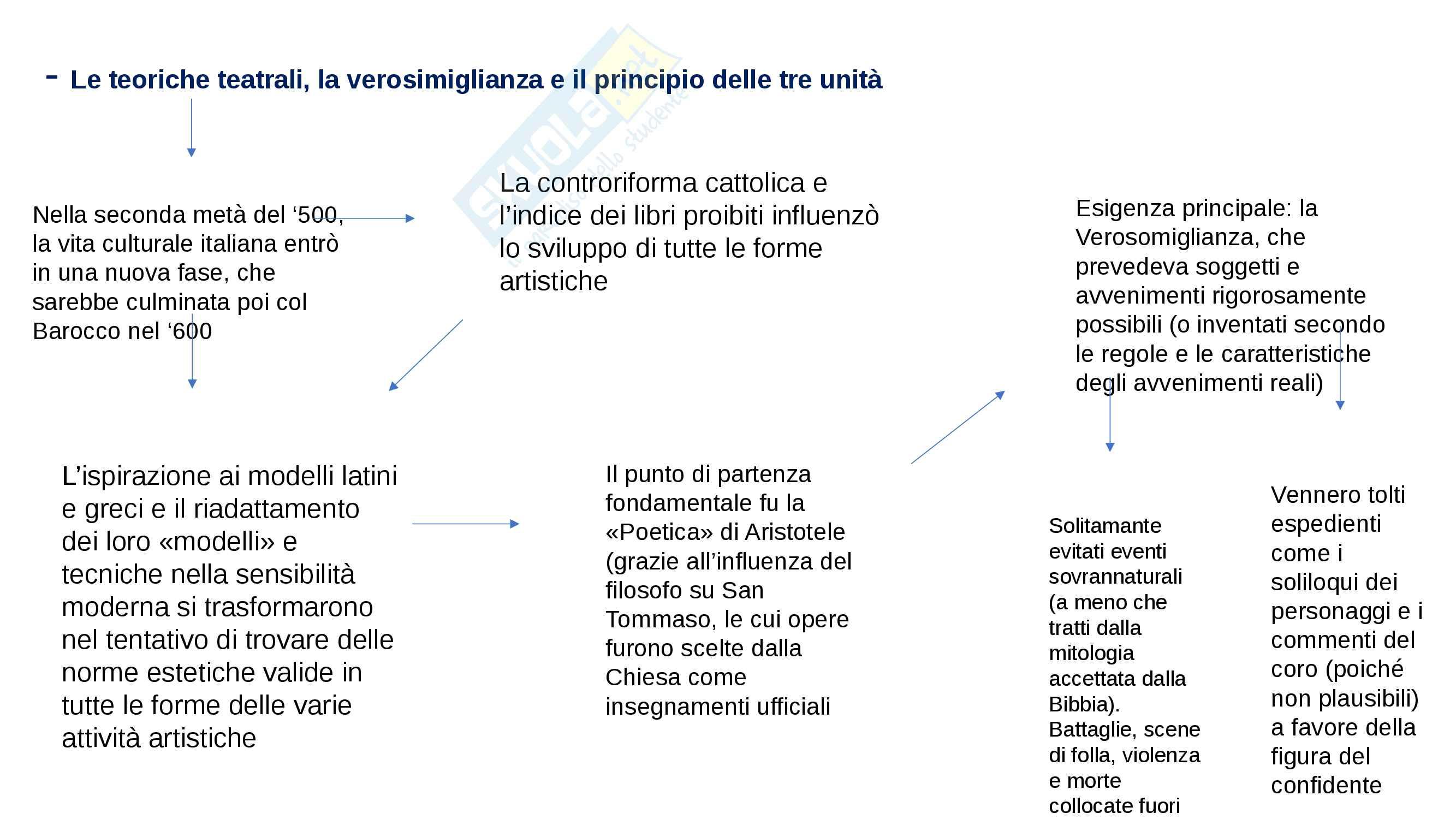 Teatro italiano 400/500/600 Pag. 2