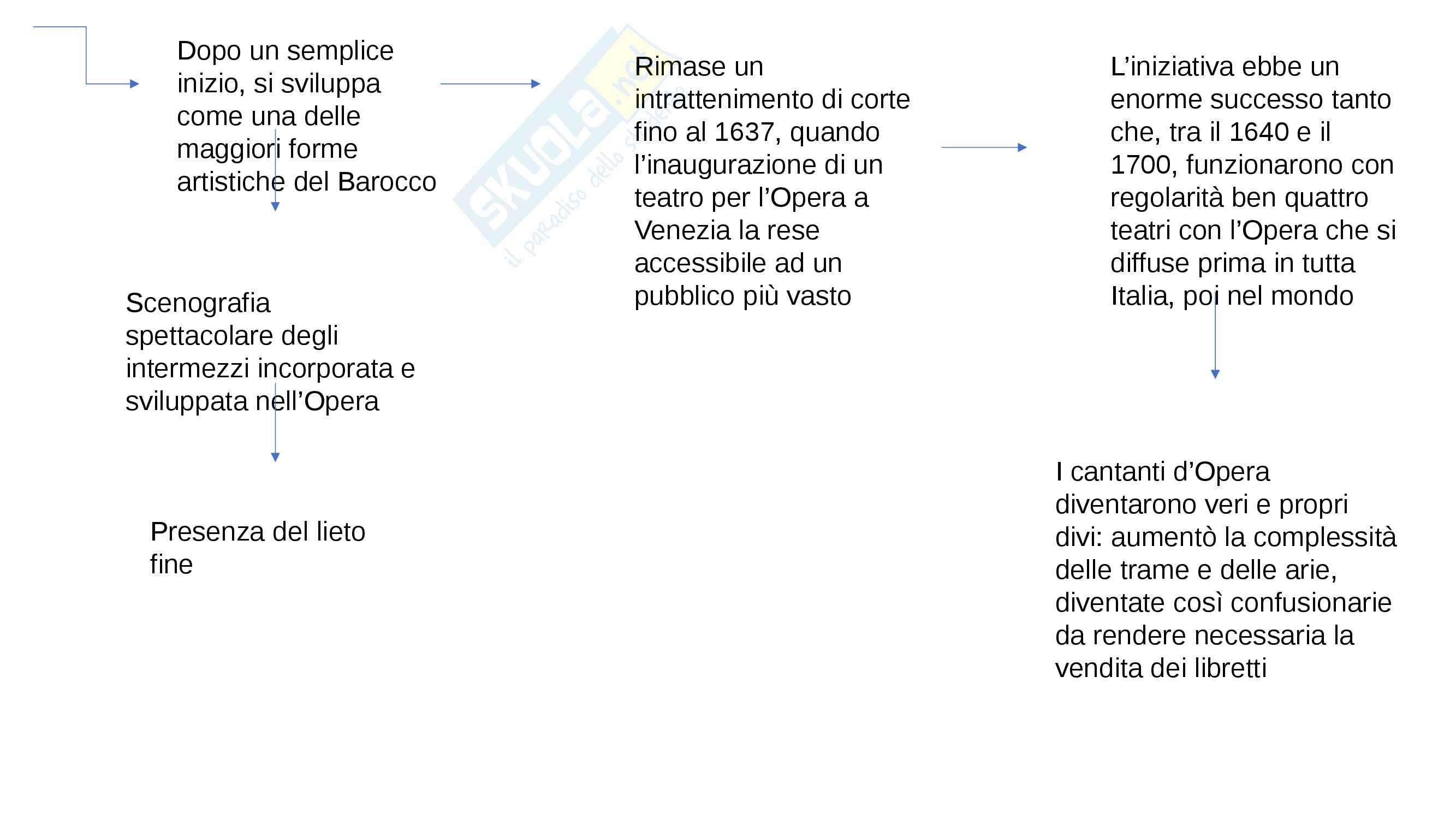 Teatro italiano 400/500/600 Pag. 6