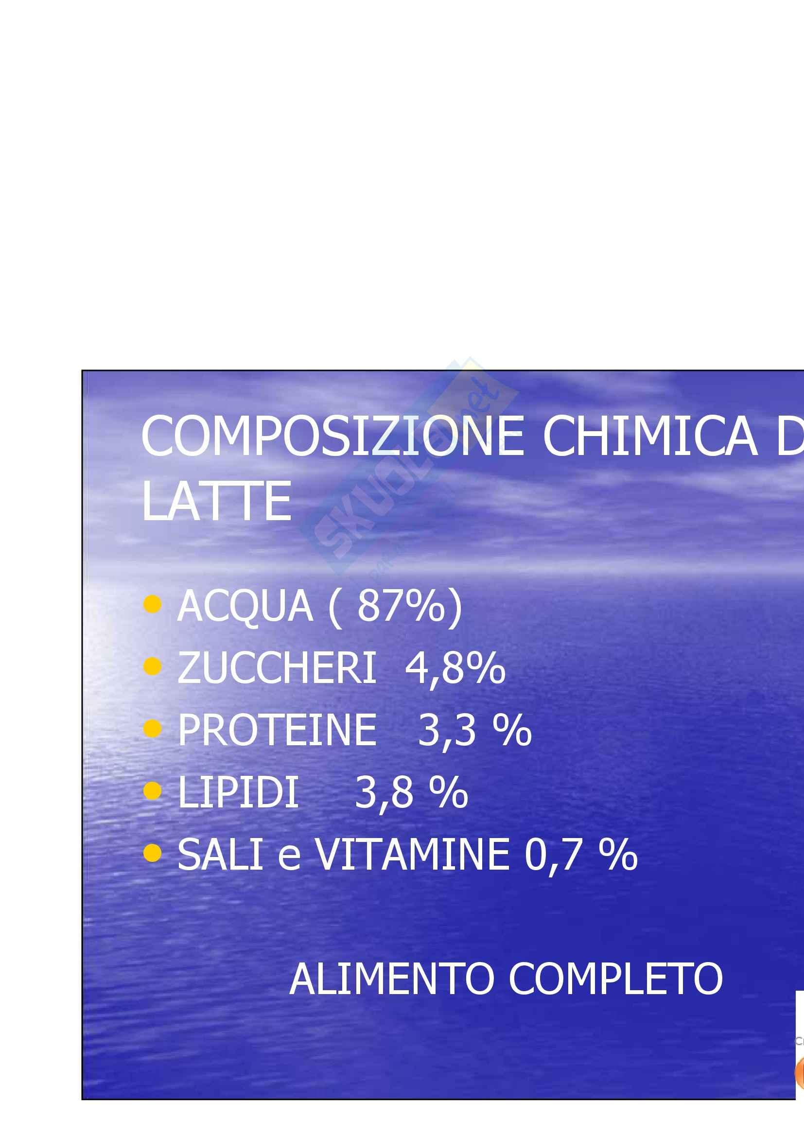Latte e microrganismi - Appunti Pag. 2