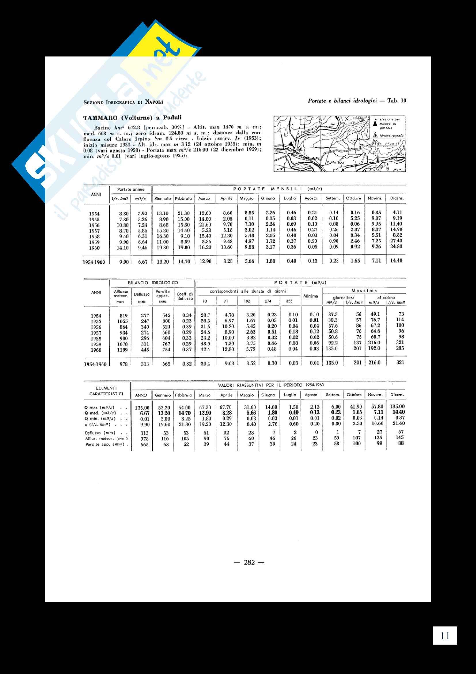 Idrologia - Relazione tecnica Pag. 11