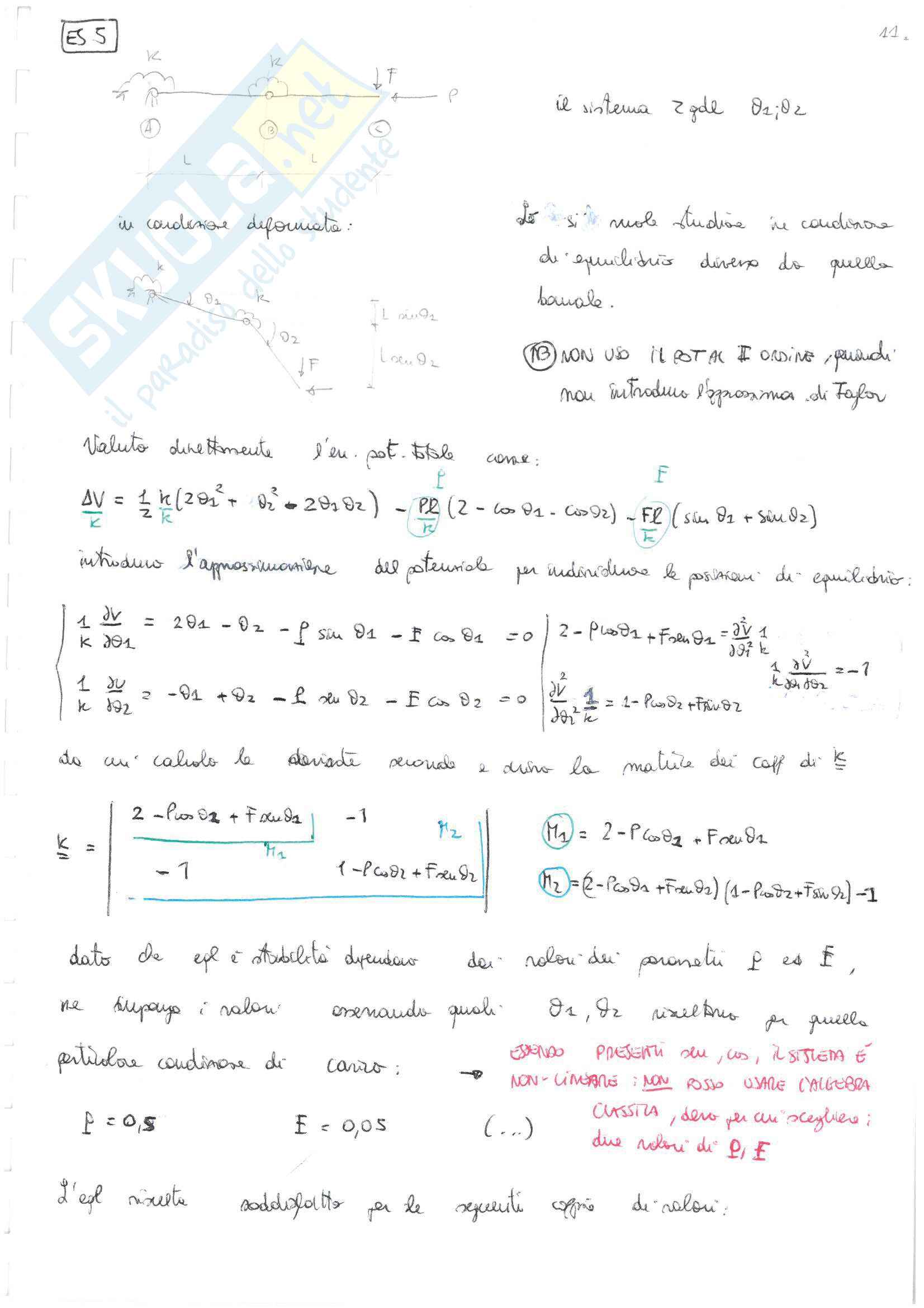 Stability of Structures - Appunti Pag. 21