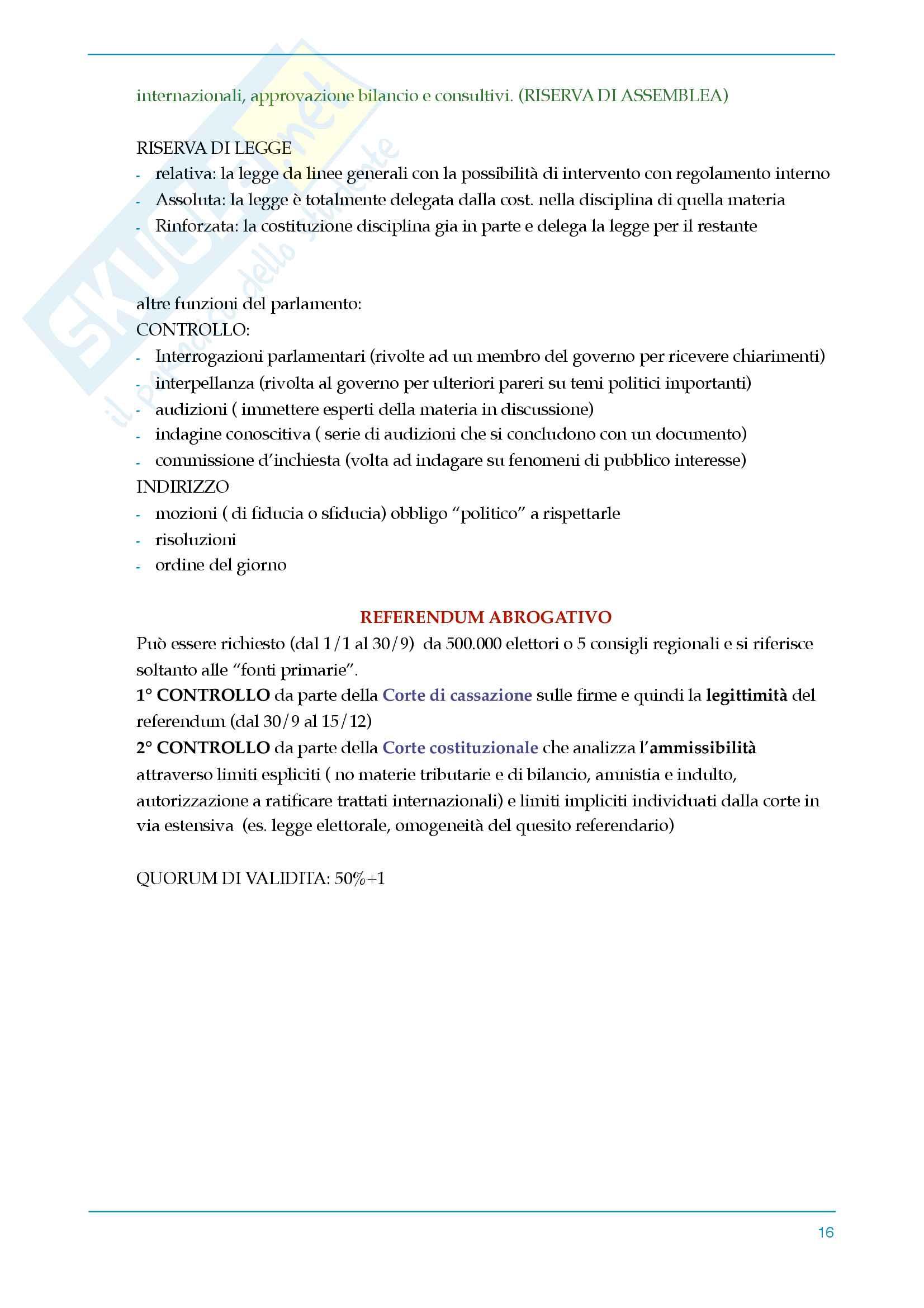 Diritto Pubblico Pag. 16
