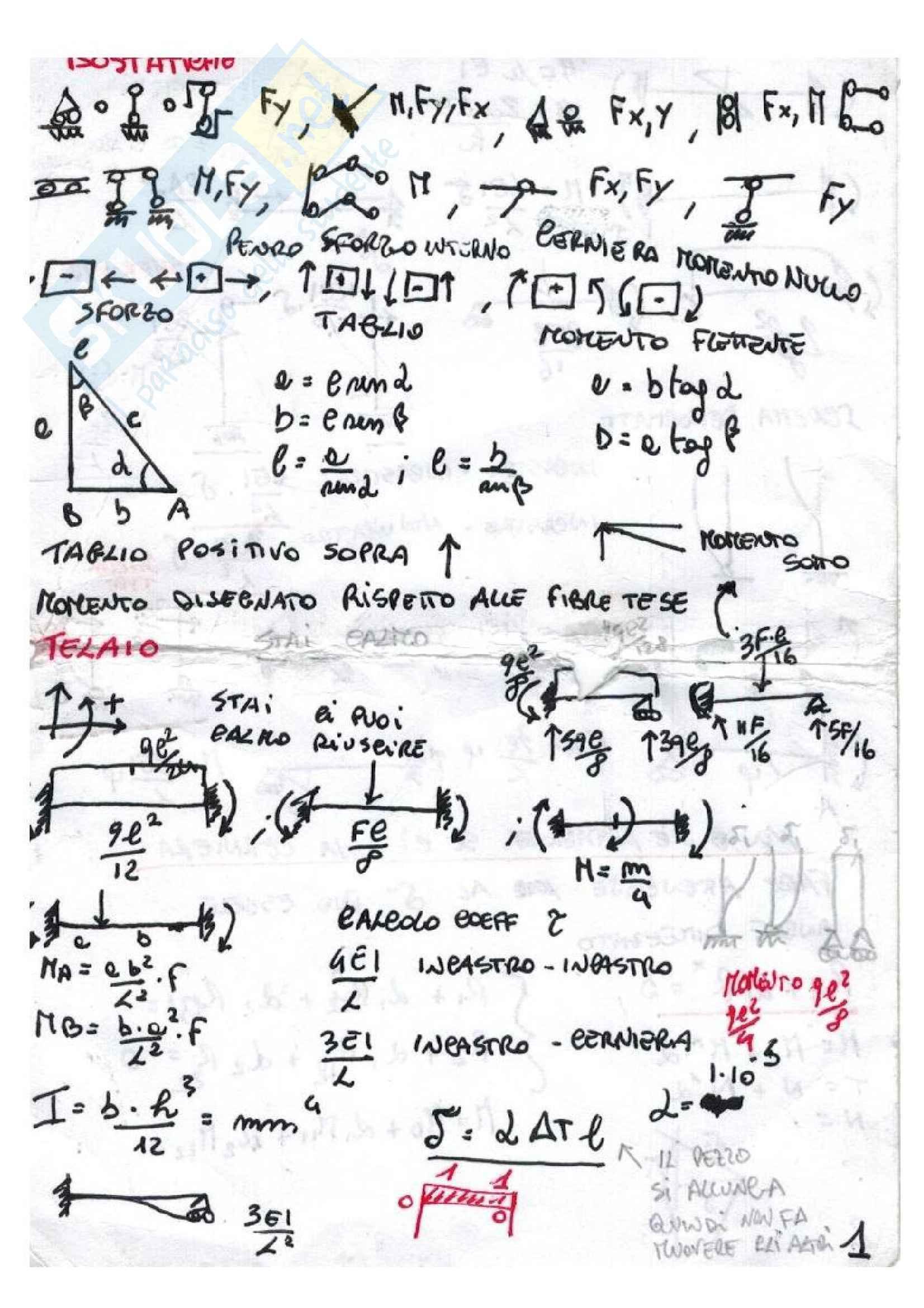 Formulario Tecnica Delle Costruzioni