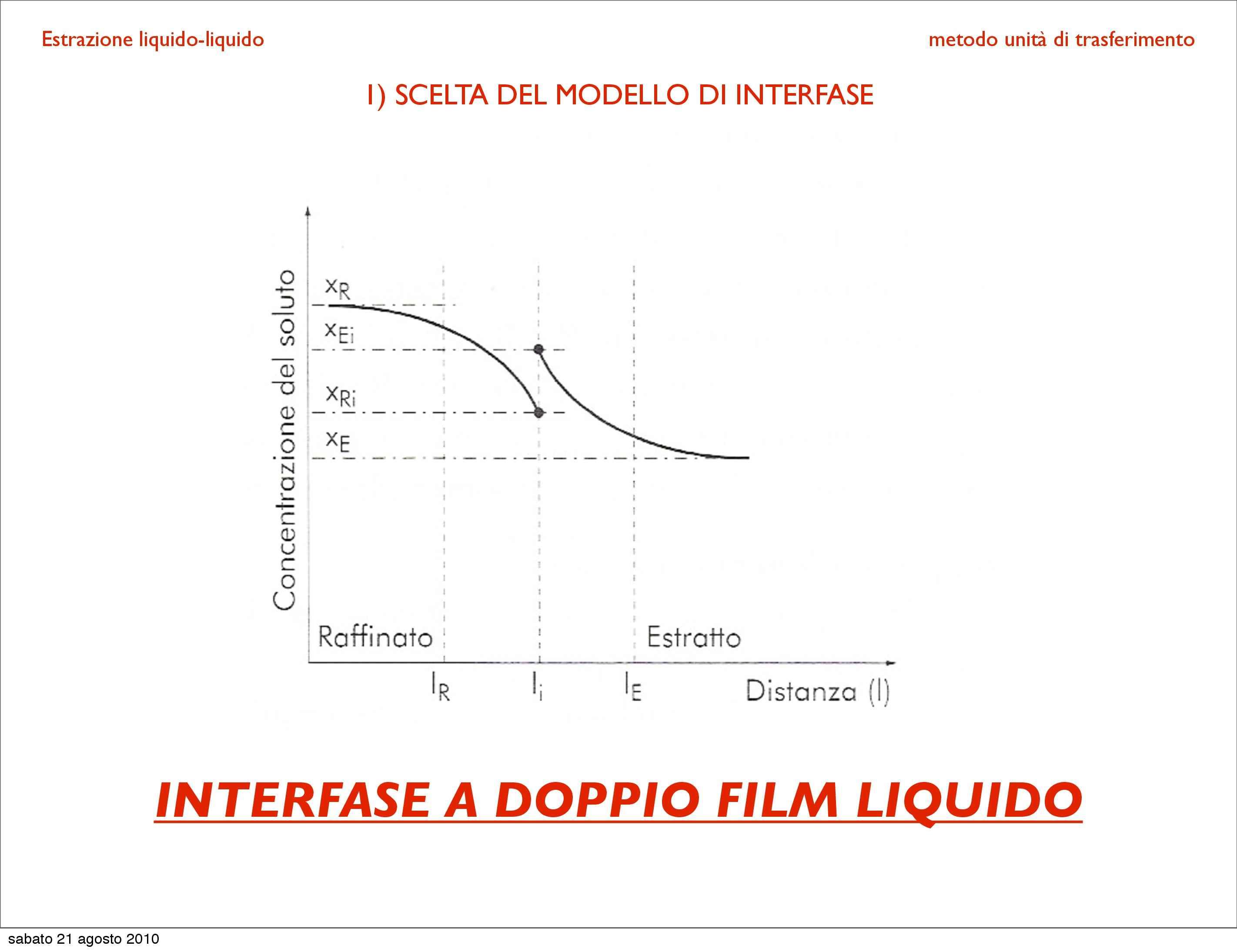 Chimica - estrazione liquido-liquido unità di trasferimento Pag. 2