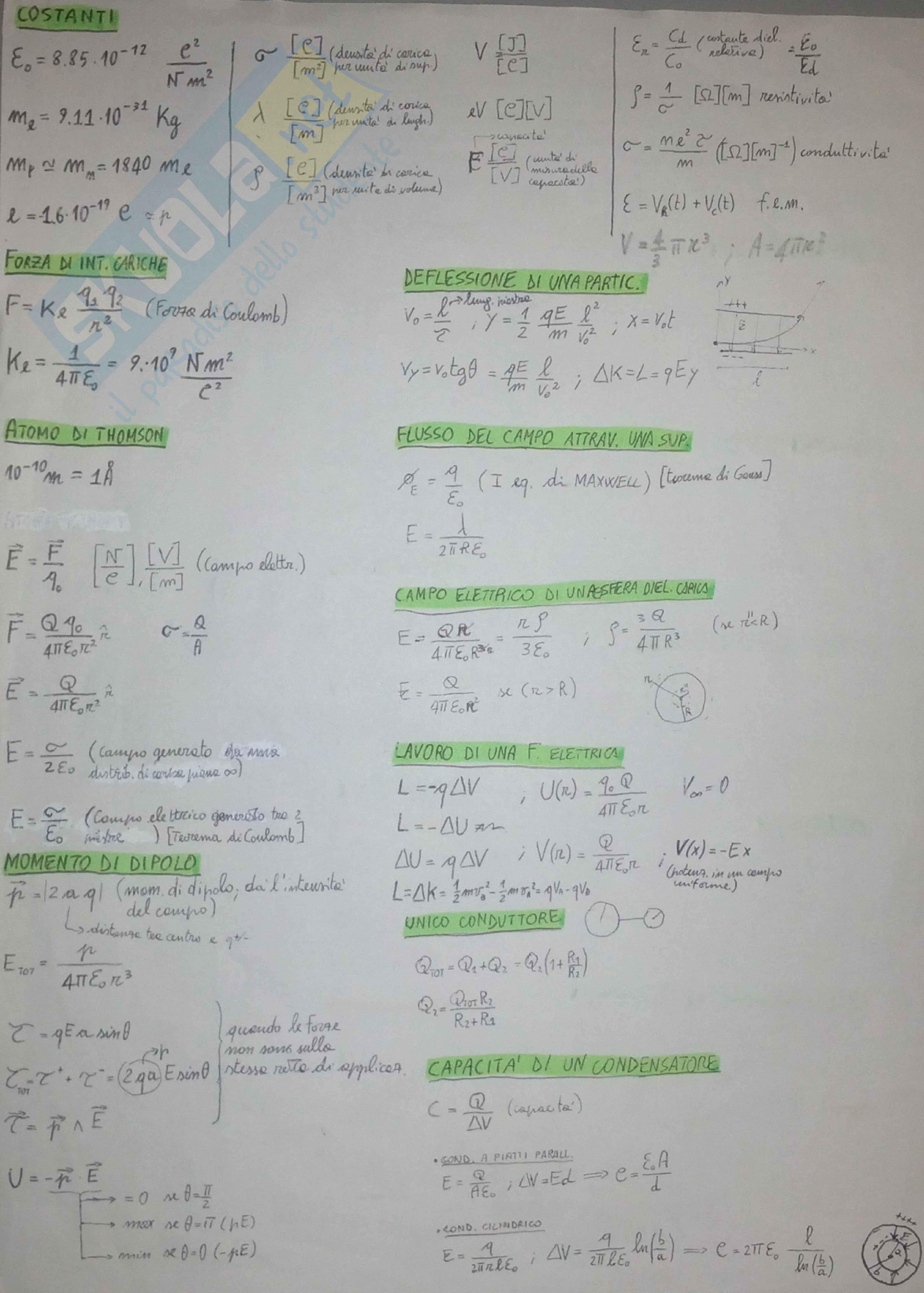 Fisica 2 - Formulario