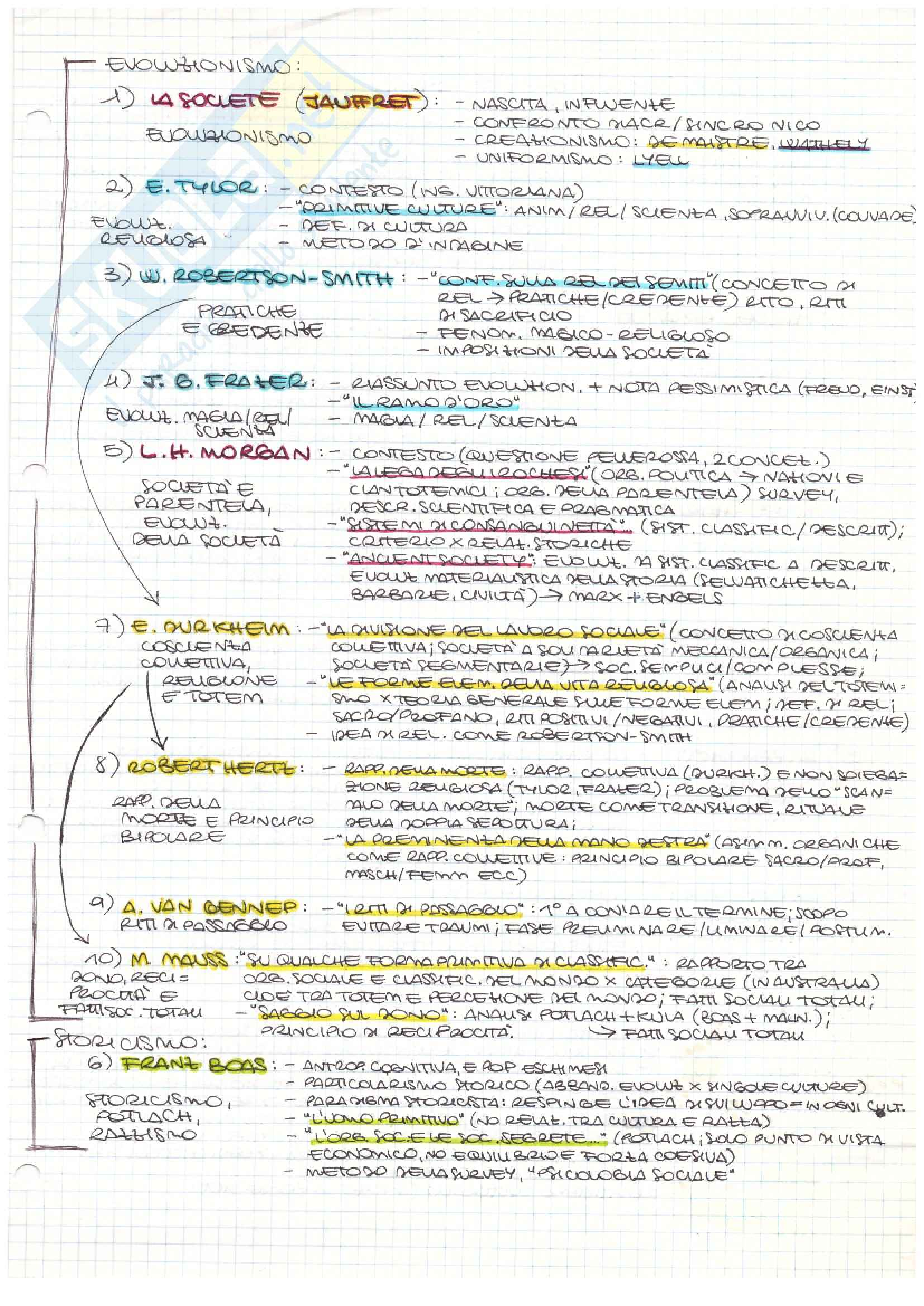 Riassunto esame Antropologia culturale, prof. Jourdan, libro consigliato Storia dell'antropologia, Fabietti