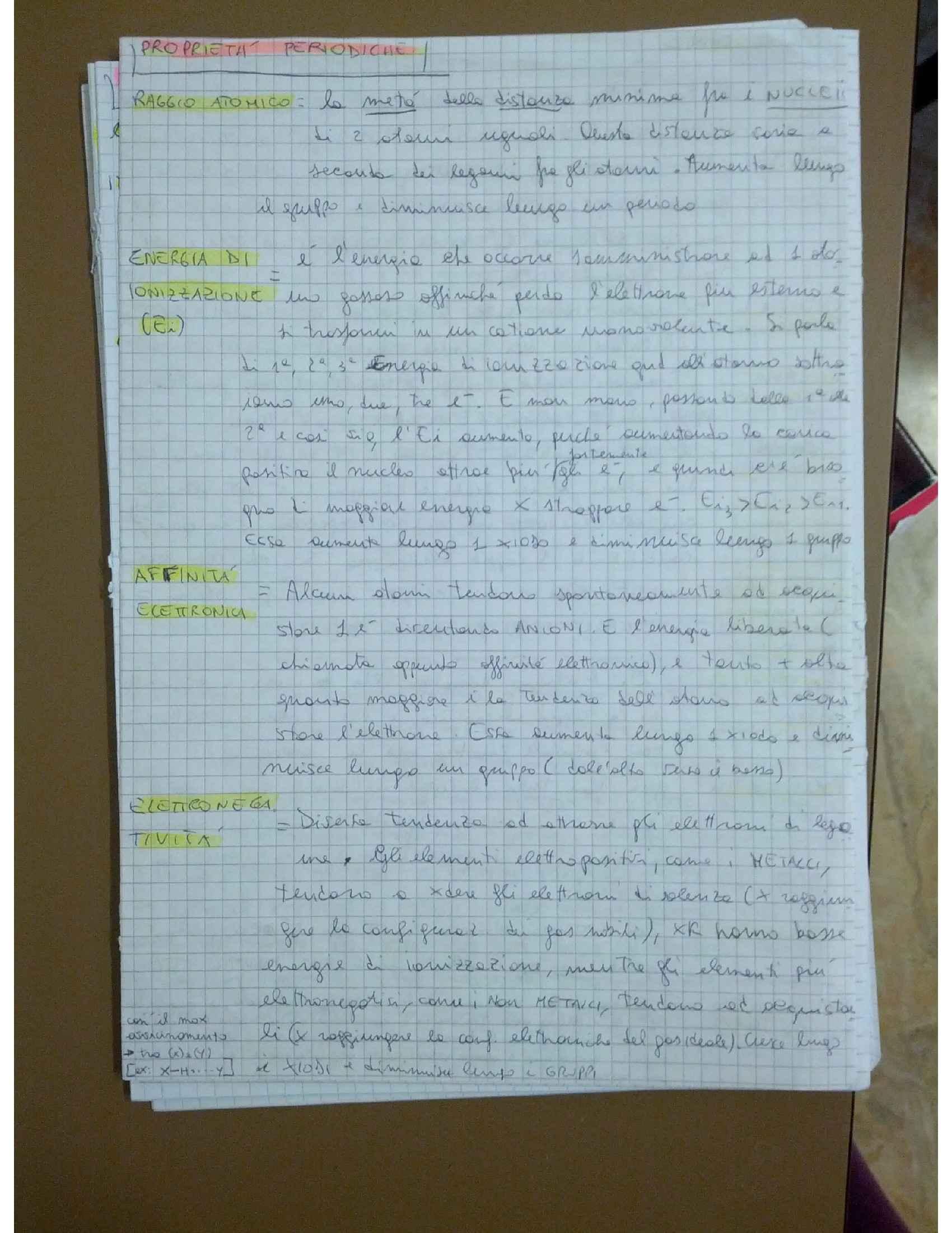 Chimica inorganica - Appunti
