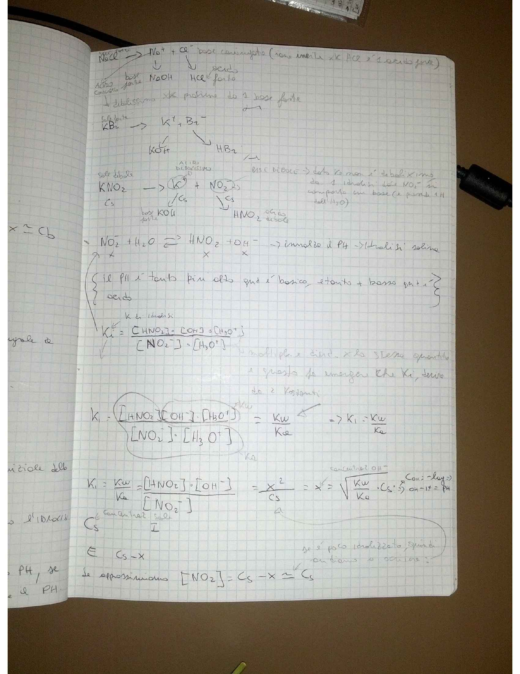 Chimica inorganica - Appunti Pag. 41