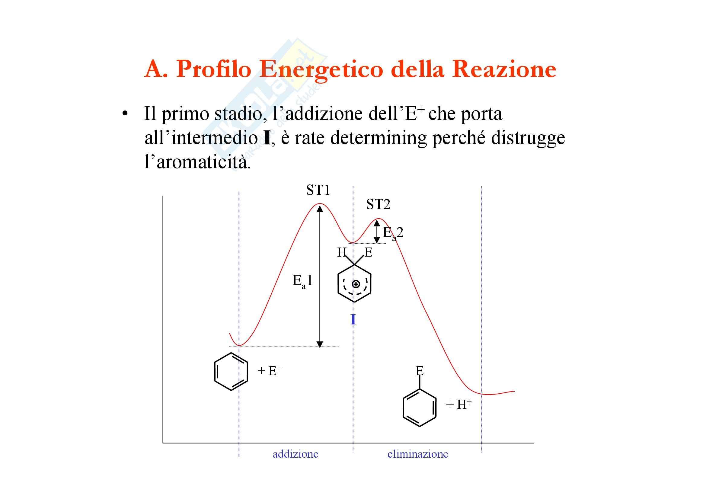 Chimica organica - areni Pag. 26
