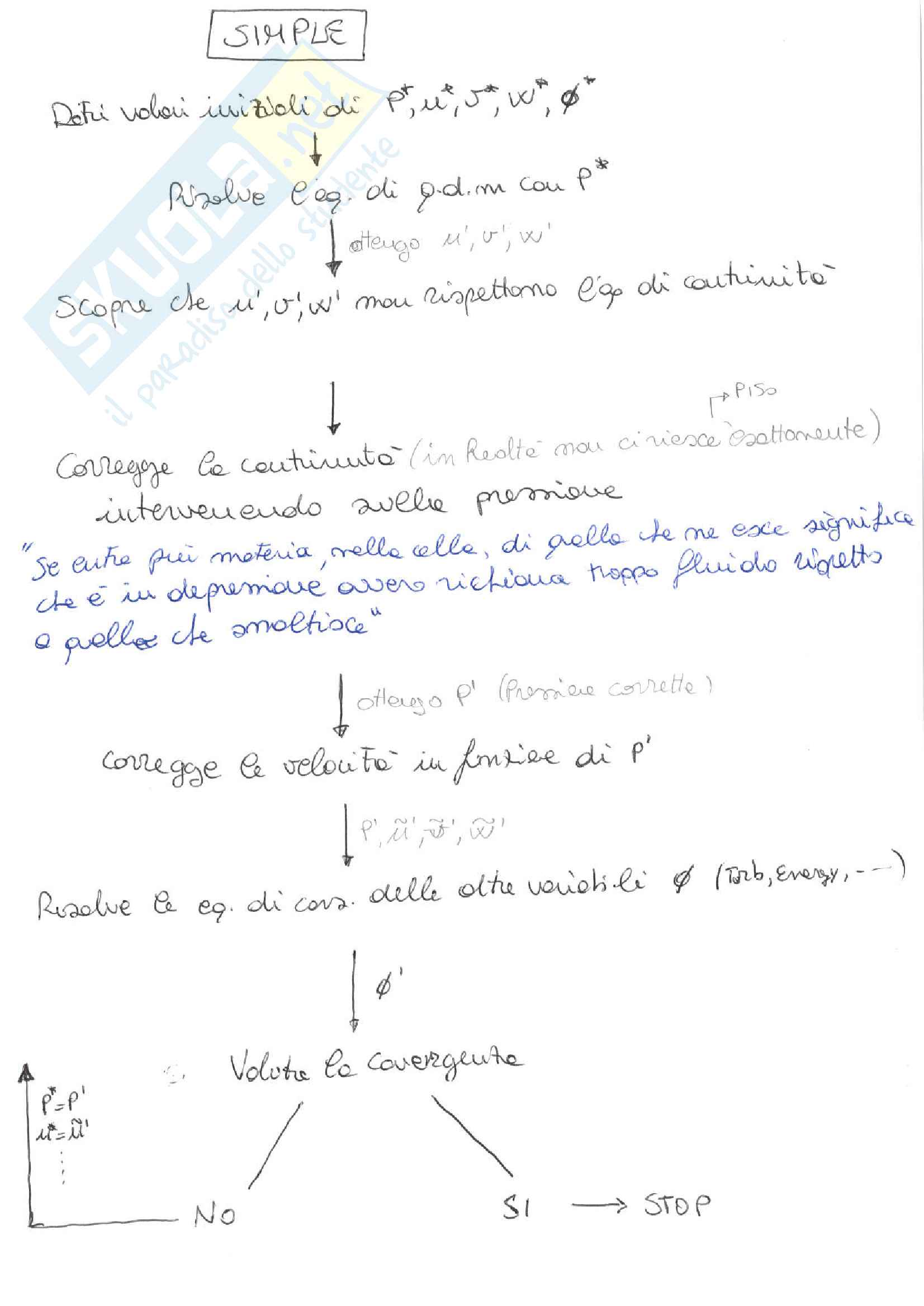 Simulazione Fluidodinamica motori Pag. 16