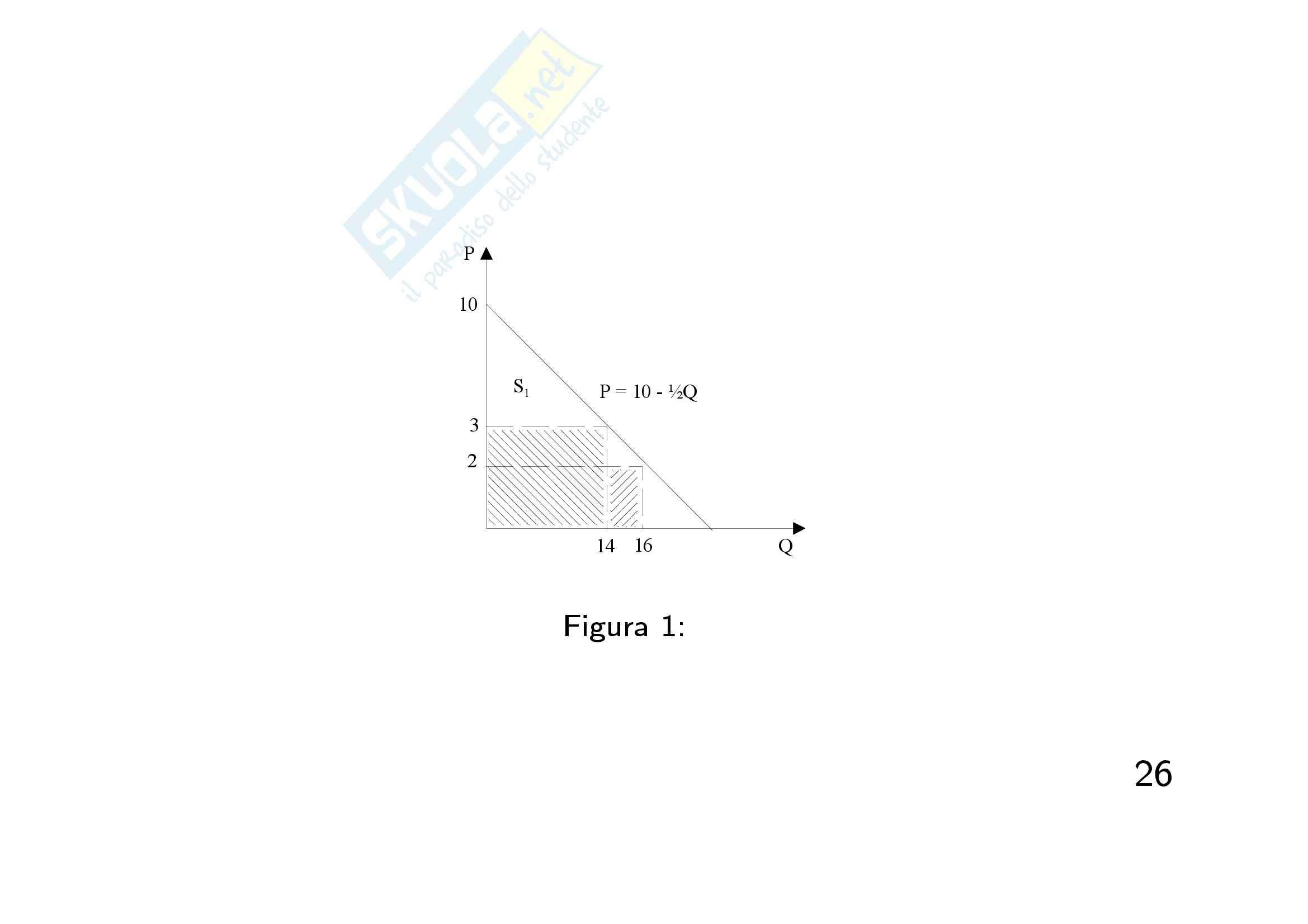 Economia finanziaria - la domanda Pag. 26