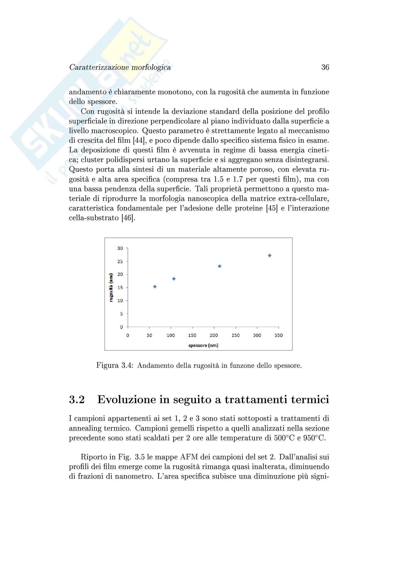 Tesi - Sintesi e caratterizzazione di film nanostrutturati di zirconia cubica prodotti mediante deposizione di cluster in fascio supersonico Pag. 36