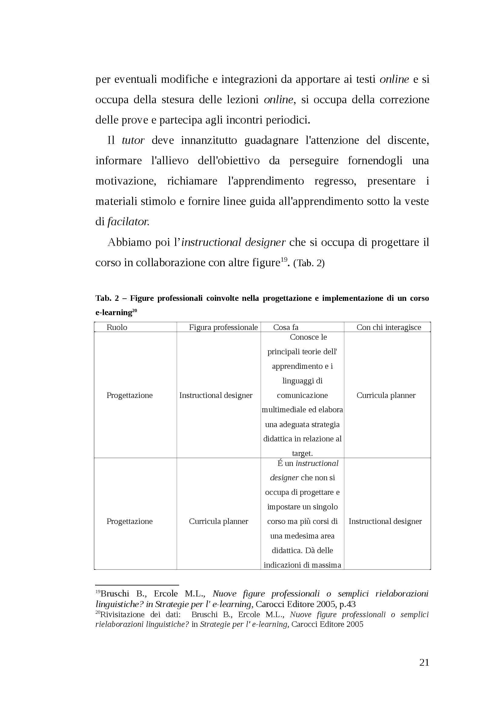 Tesi - Ambienti di apprendimento universitari Second Life Pag. 21