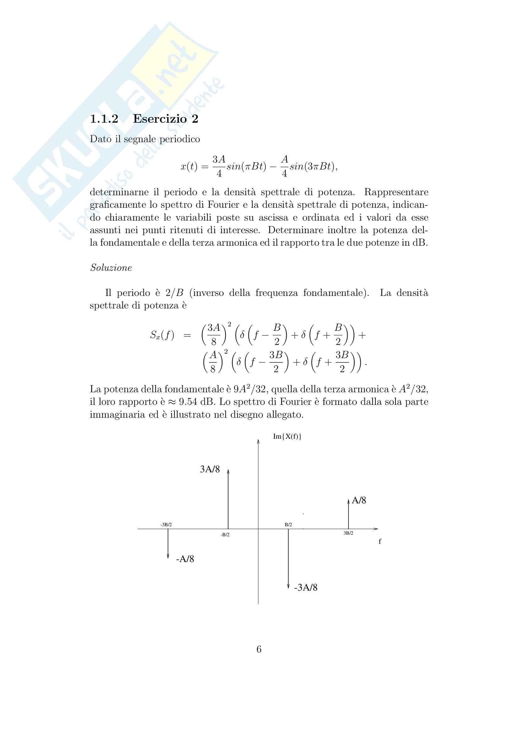 Teoria dei segnali - eserciziario Pag. 11