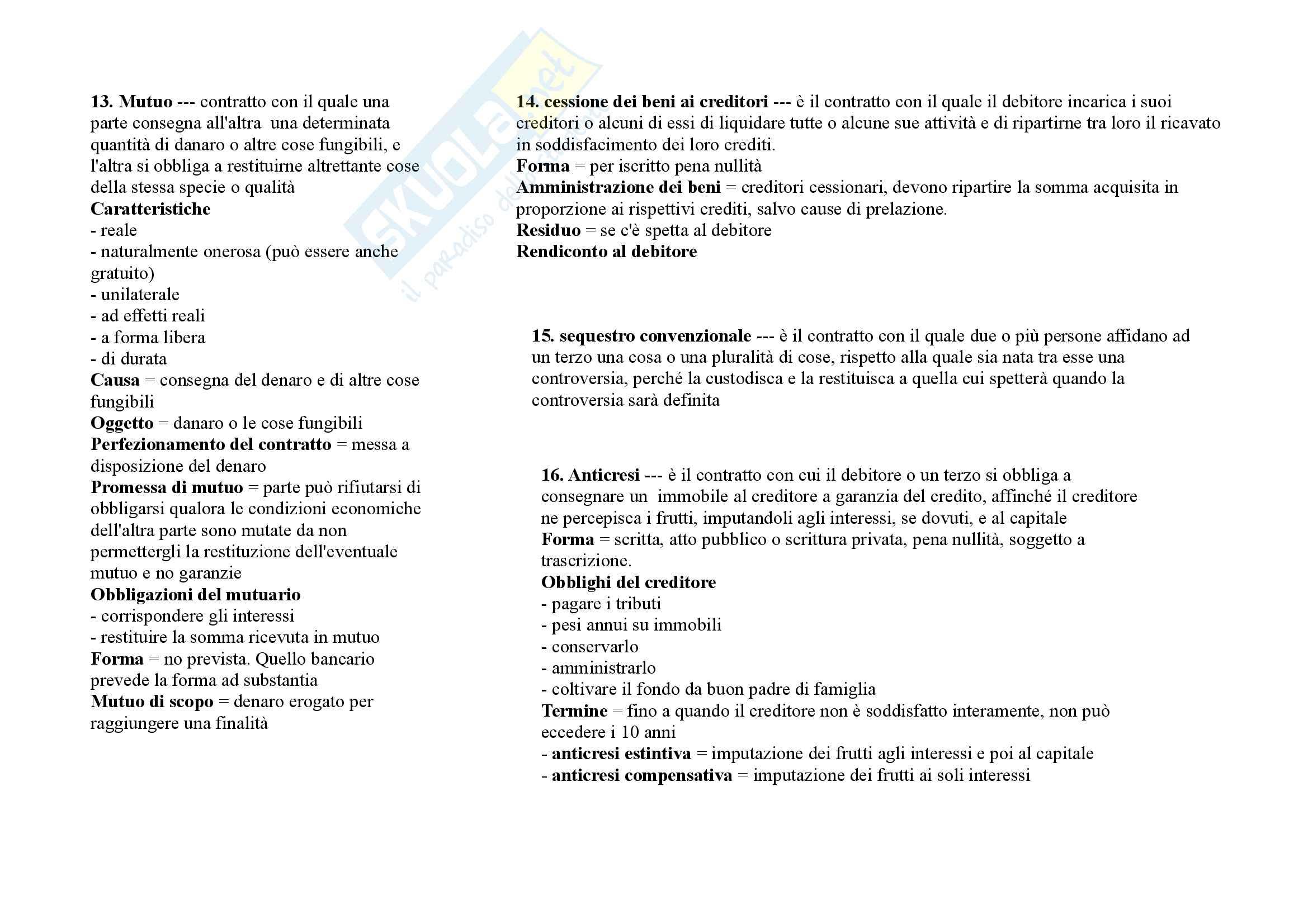 Mappe concettuali diritto privato Pag. 31
